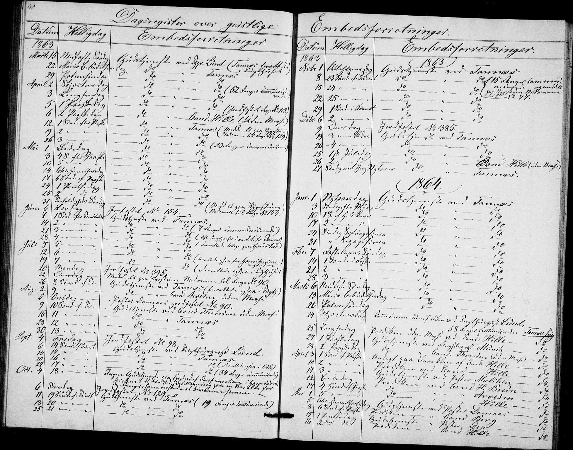 SAO, Akershus festnings slaveri Kirkebøker, F/Fa/L0002: Ministerialbok nr. 2, 1852-1883, s. 40