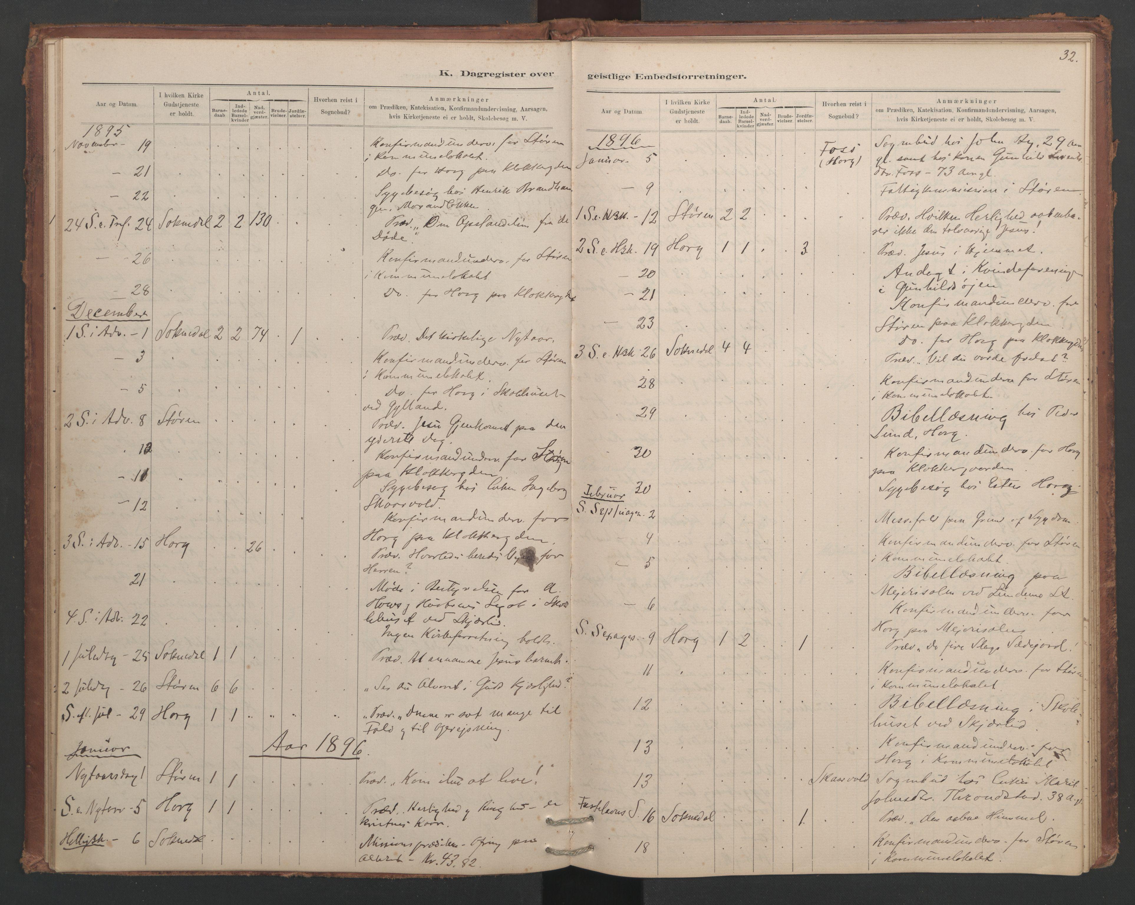 SAT, Ministerialprotokoller, klokkerbøker og fødselsregistre - Sør-Trøndelag, 687/L1012: Dagregister nr. 687B01, 1887-1914, s. 32