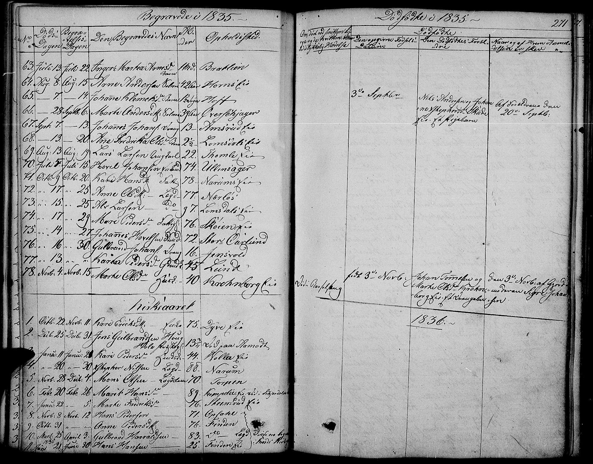 SAH, Land prestekontor, Ministerialbok nr. 8, 1830-1846, s. 271