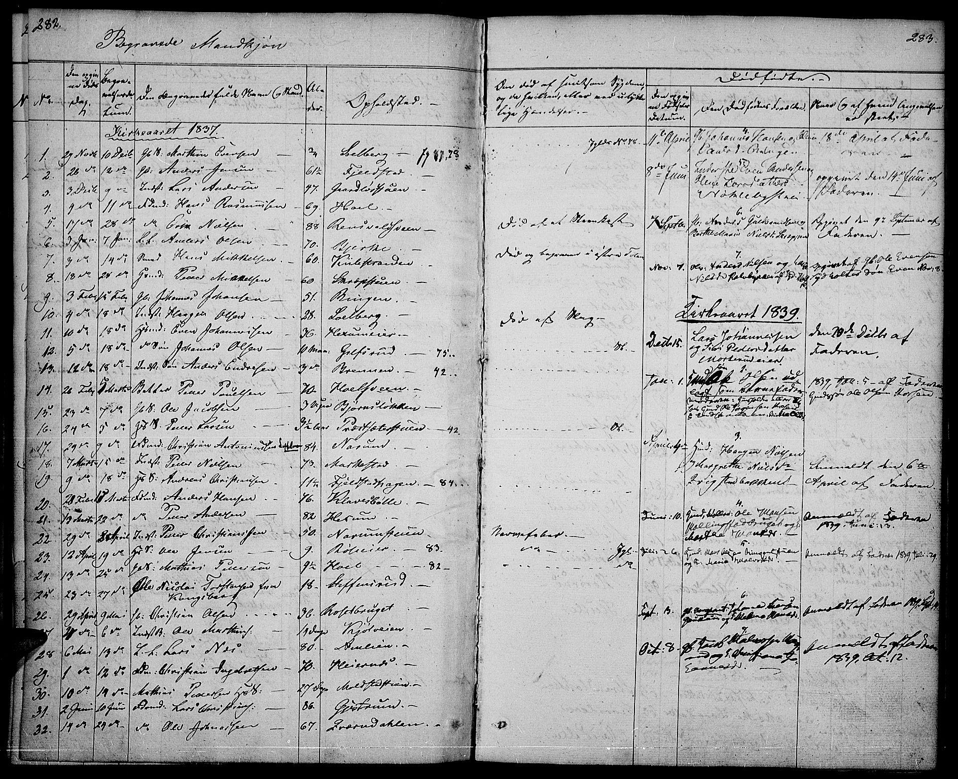 SAH, Vestre Toten prestekontor, Ministerialbok nr. 3, 1836-1843, s. 282-283
