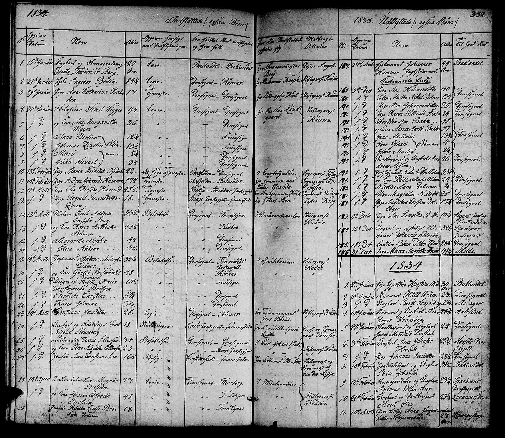 SAT, Ministerialprotokoller, klokkerbøker og fødselsregistre - Sør-Trøndelag, 602/L0136: Klokkerbok nr. 602C04, 1833-1845, s. 332