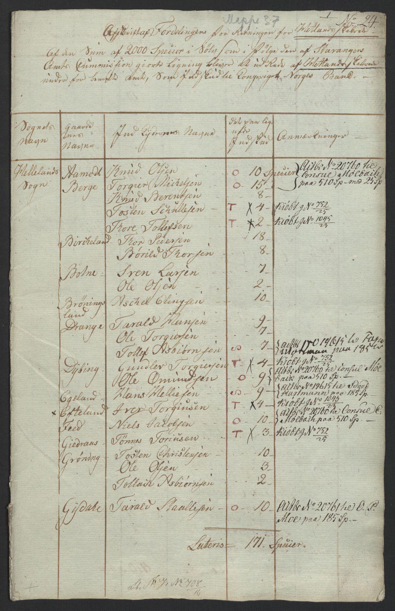 NOBA, Norges Bank/Sølvskatten 1816*, 1816-1825, s. 38