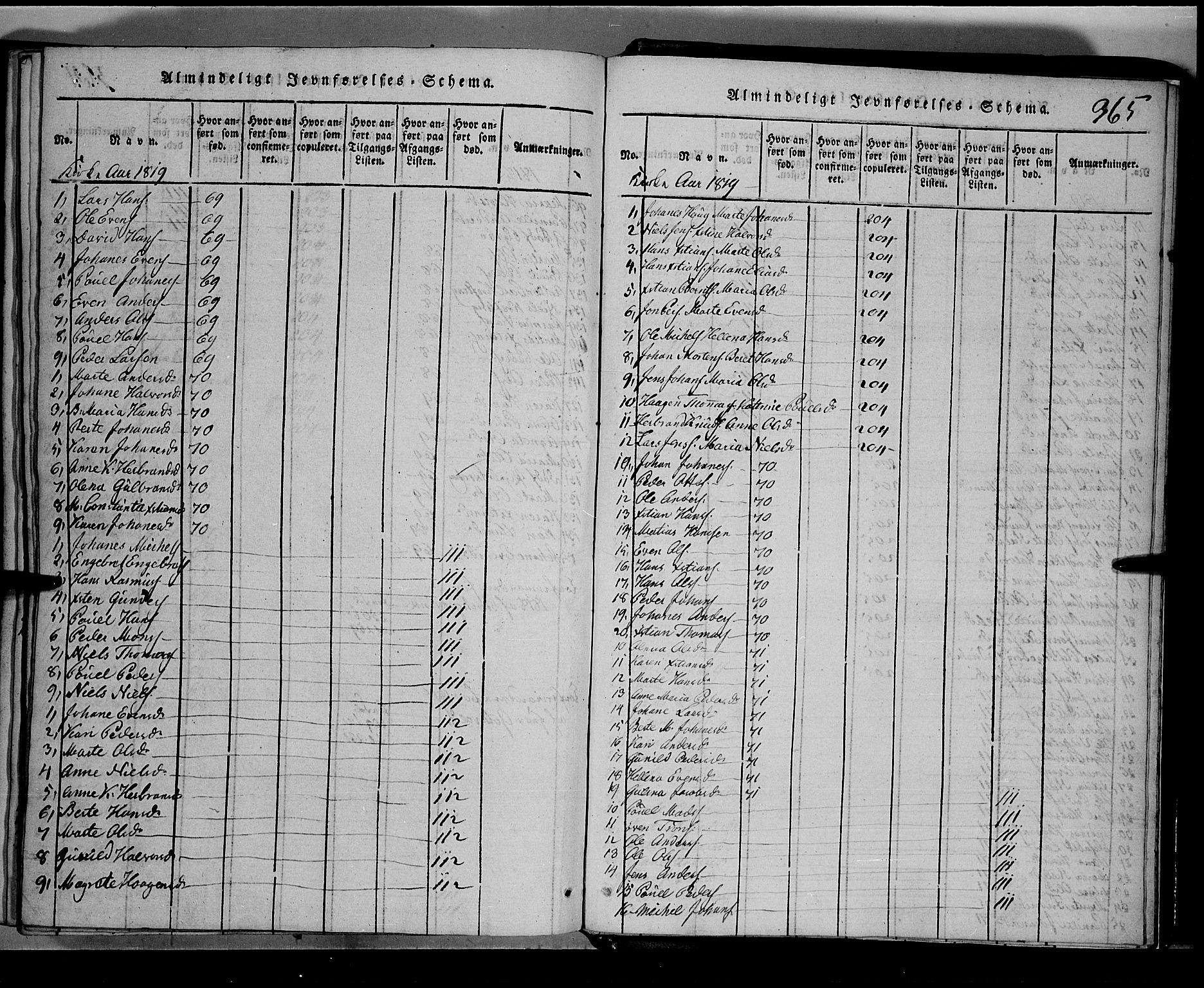 SAH, Toten prestekontor, Klokkerbok nr. 1, 1814-1820, s. 365