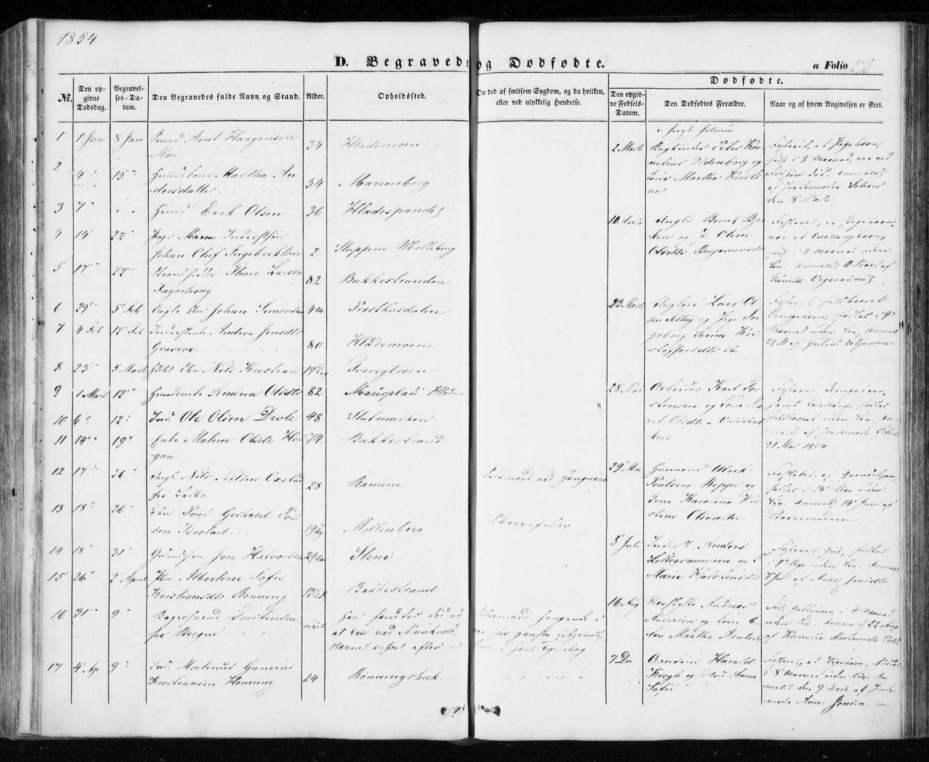 SAT, Ministerialprotokoller, klokkerbøker og fødselsregistre - Sør-Trøndelag, 606/L0291: Ministerialbok nr. 606A06, 1848-1856, s. 270