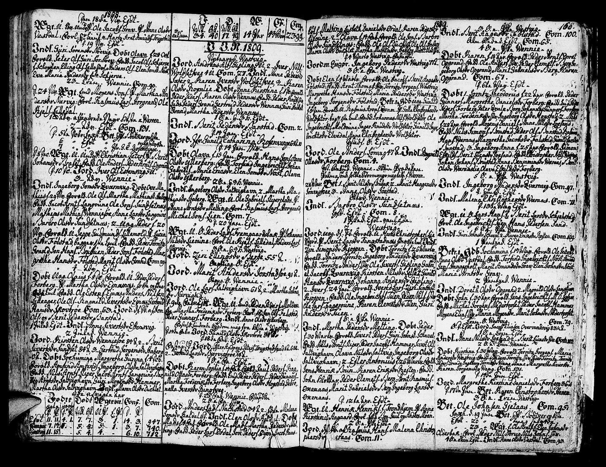 SAT, Ministerialprotokoller, klokkerbøker og fødselsregistre - Nord-Trøndelag, 722/L0216: Ministerialbok nr. 722A03, 1756-1816, s. 166