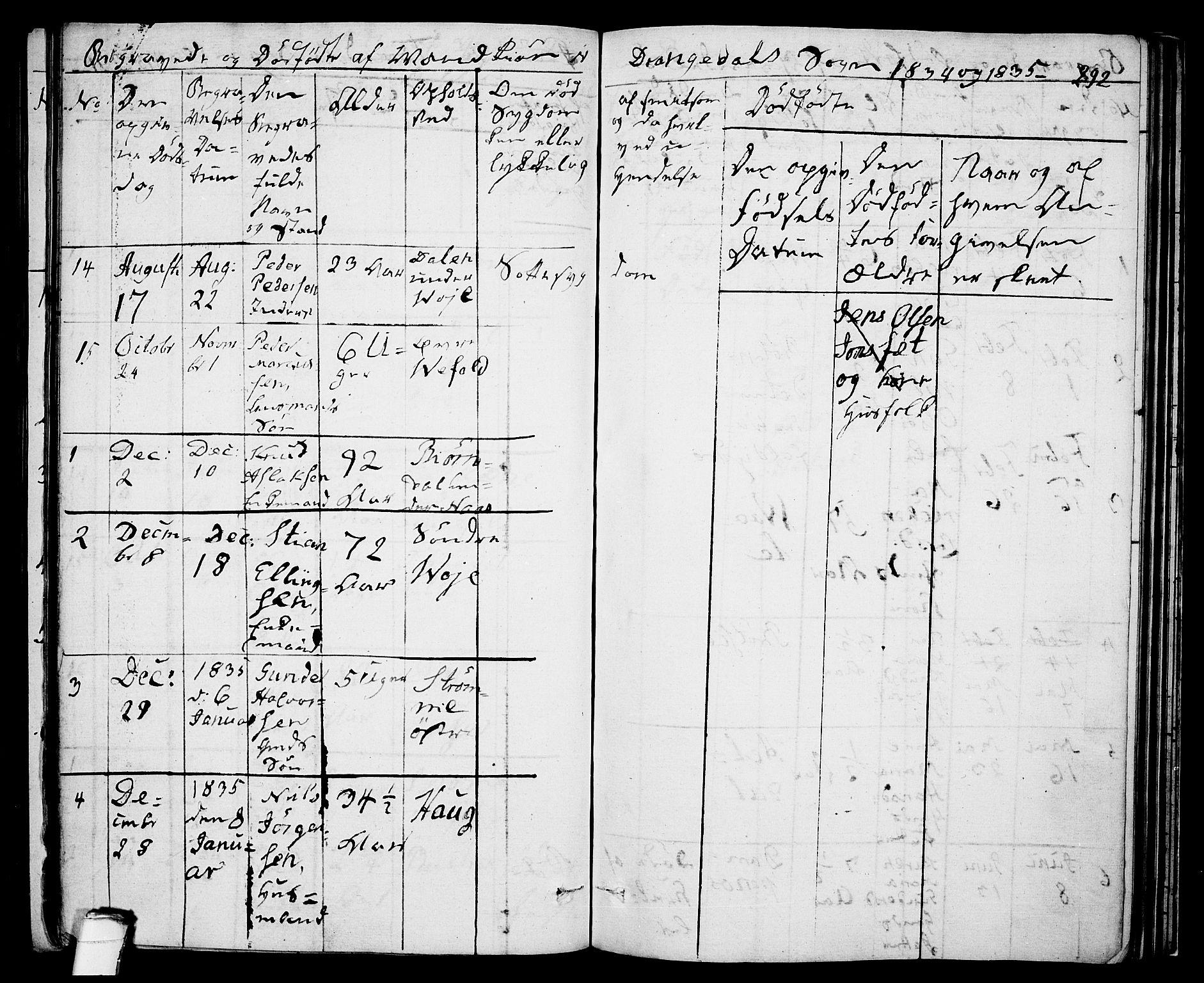 SAKO, Drangedal kirkebøker, F/Fa/L0006: Ministerialbok nr. 6, 1831-1837, s. 292