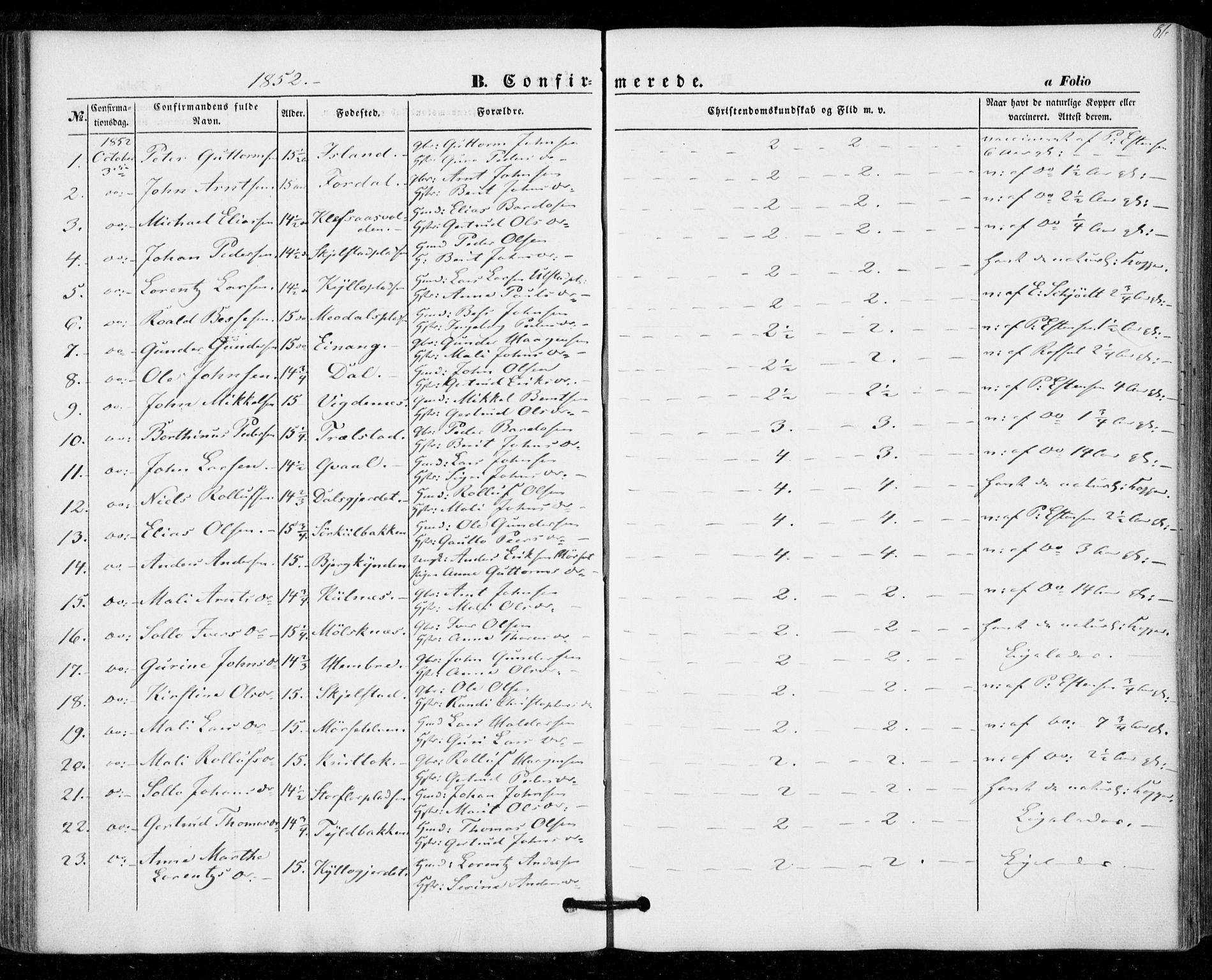 SAT, Ministerialprotokoller, klokkerbøker og fødselsregistre - Nord-Trøndelag, 703/L0028: Ministerialbok nr. 703A01, 1850-1862, s. 81