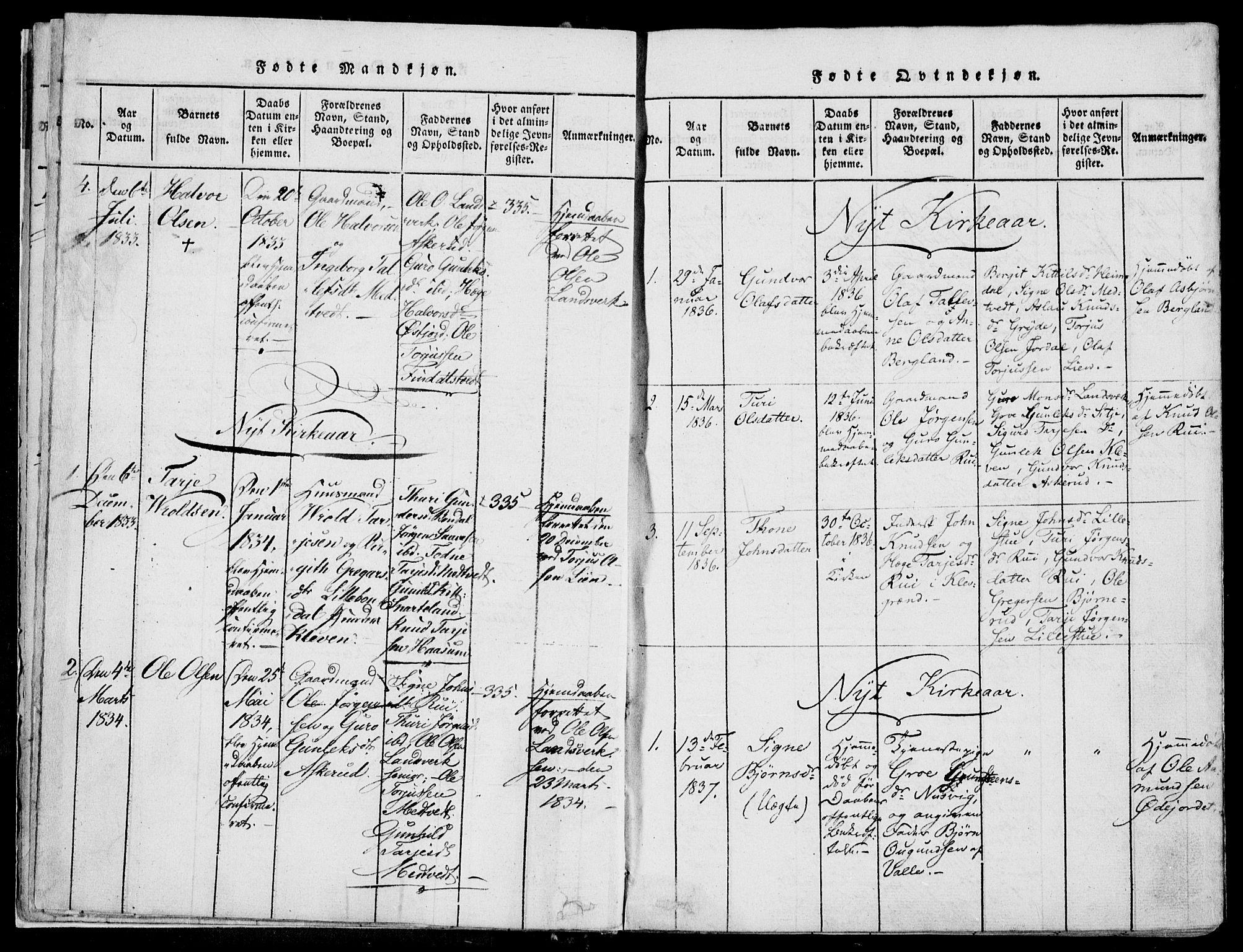 SAKO, Fyresdal kirkebøker, F/Fa/L0004: Ministerialbok nr. I 4, 1815-1854, s. 14