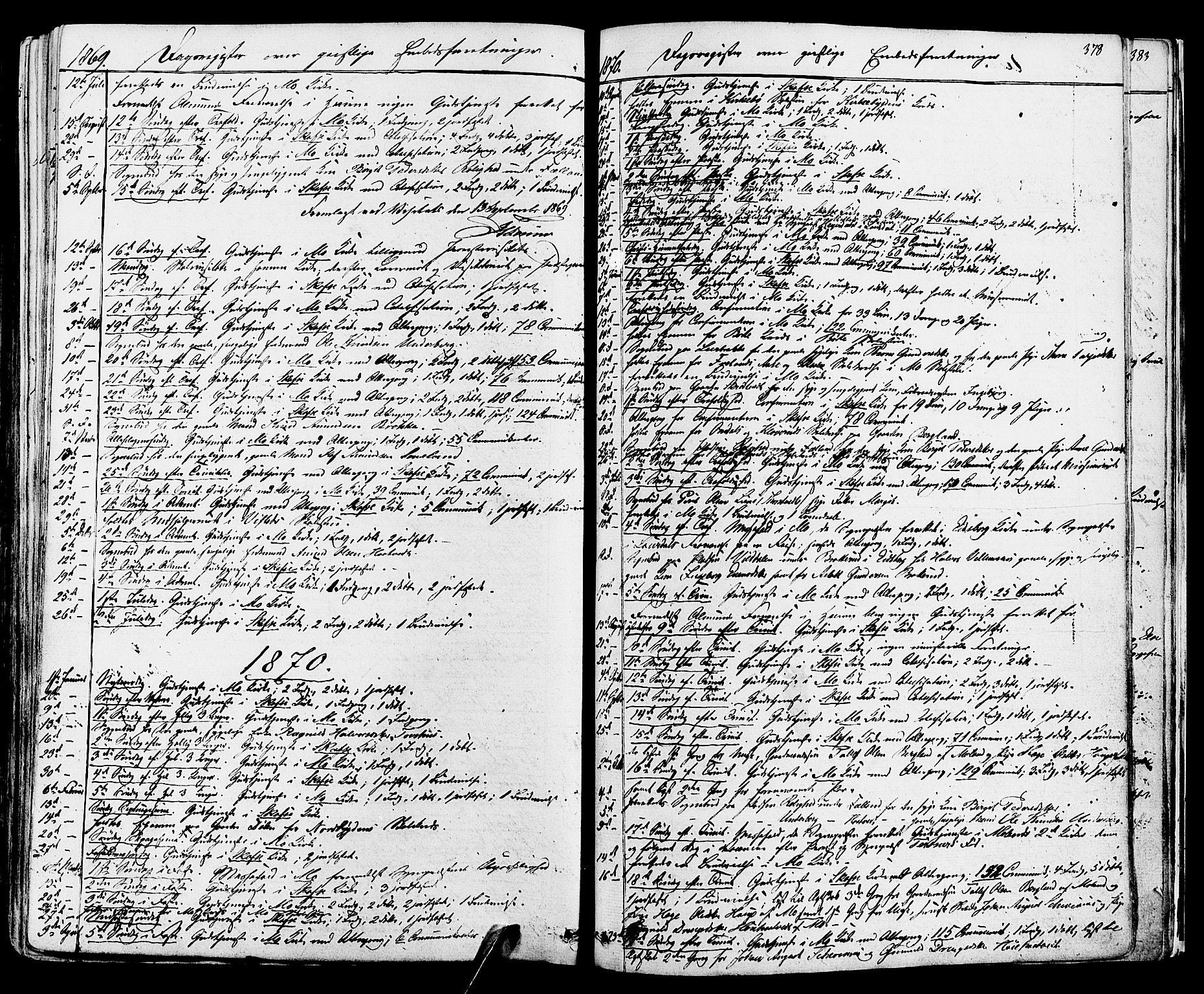 SAKO, Mo kirkebøker, F/Fa/L0006: Ministerialbok nr. I 6, 1865-1885, s. 378