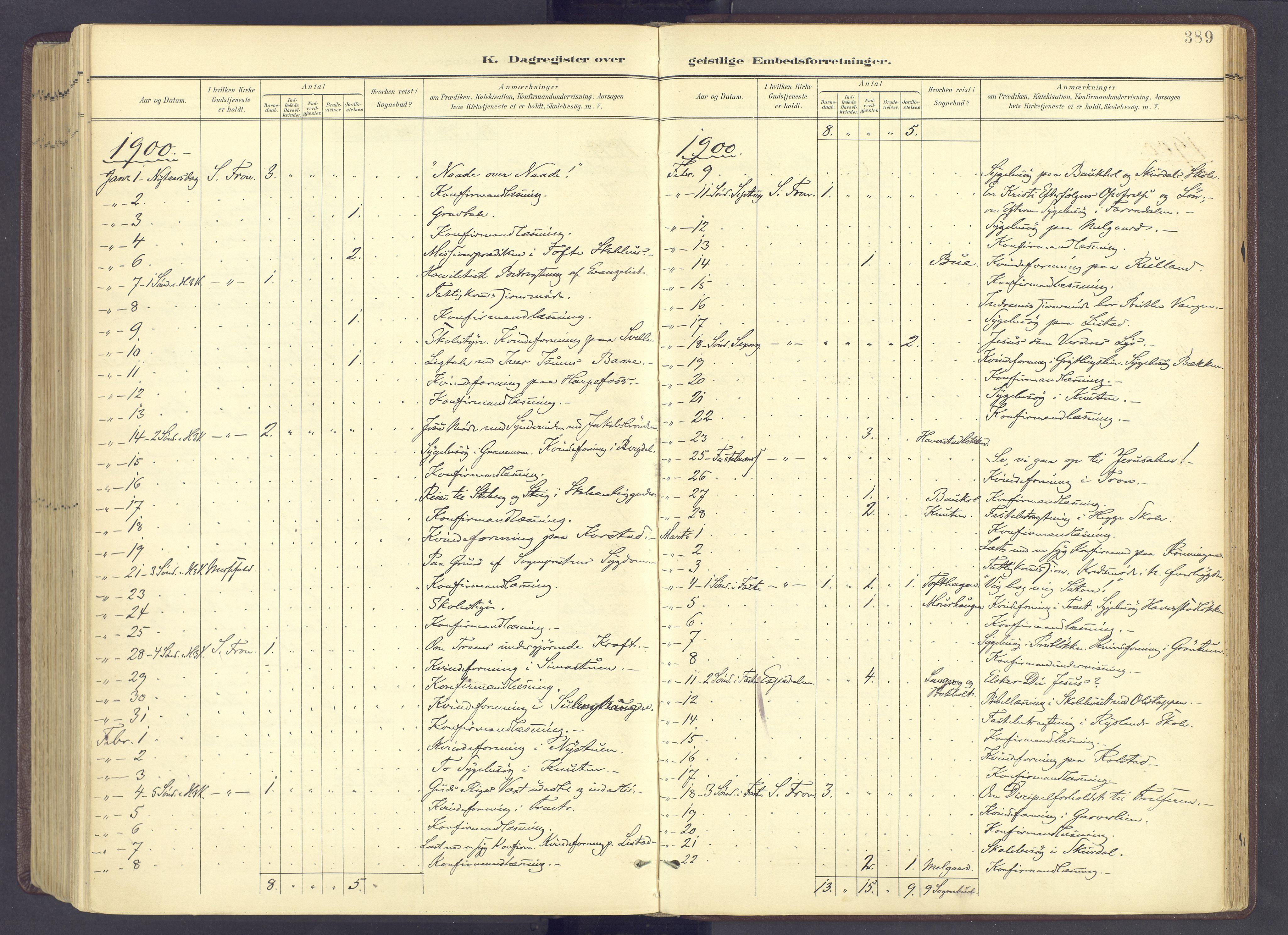 SAH, Sør-Fron prestekontor, H/Ha/Haa/L0004: Ministerialbok nr. 4, 1898-1919, s. 389
