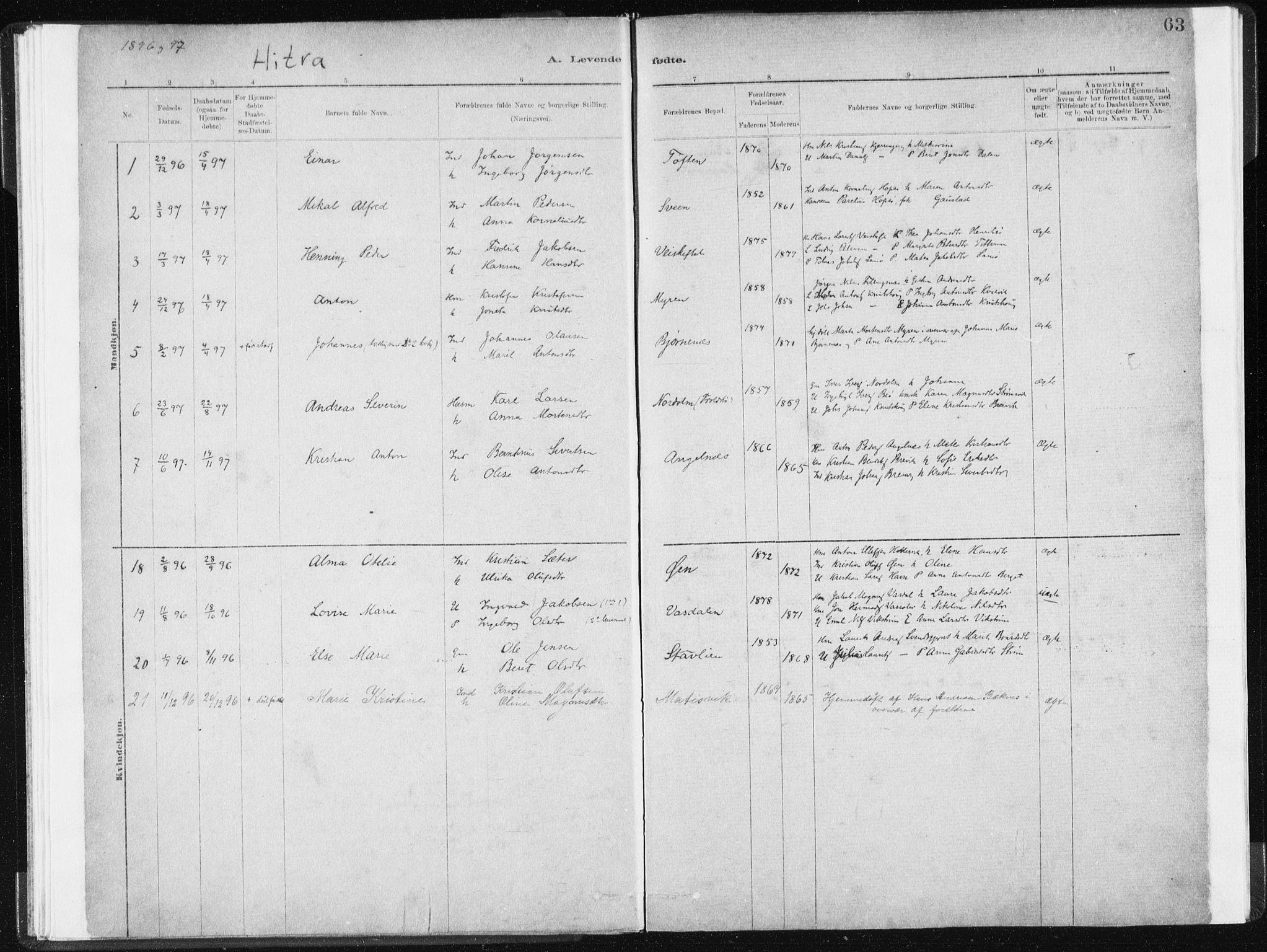 SAT, Ministerialprotokoller, klokkerbøker og fødselsregistre - Sør-Trøndelag, 634/L0533: Ministerialbok nr. 634A09, 1882-1901, s. 63