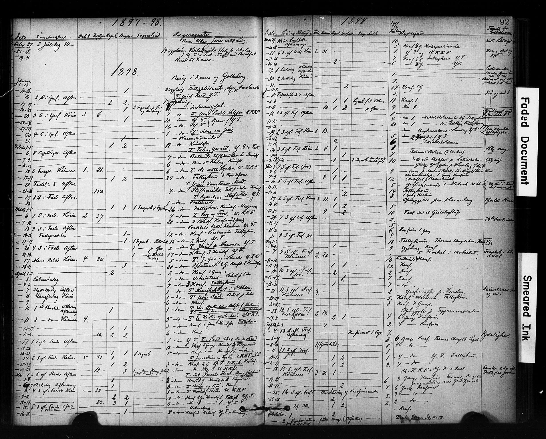 SAT, Ministerialprotokoller, klokkerbøker og fødselsregistre - Sør-Trøndelag, 601/L0071: Residerende kapellans bok nr. 601B04, 1882-1931, s. 92