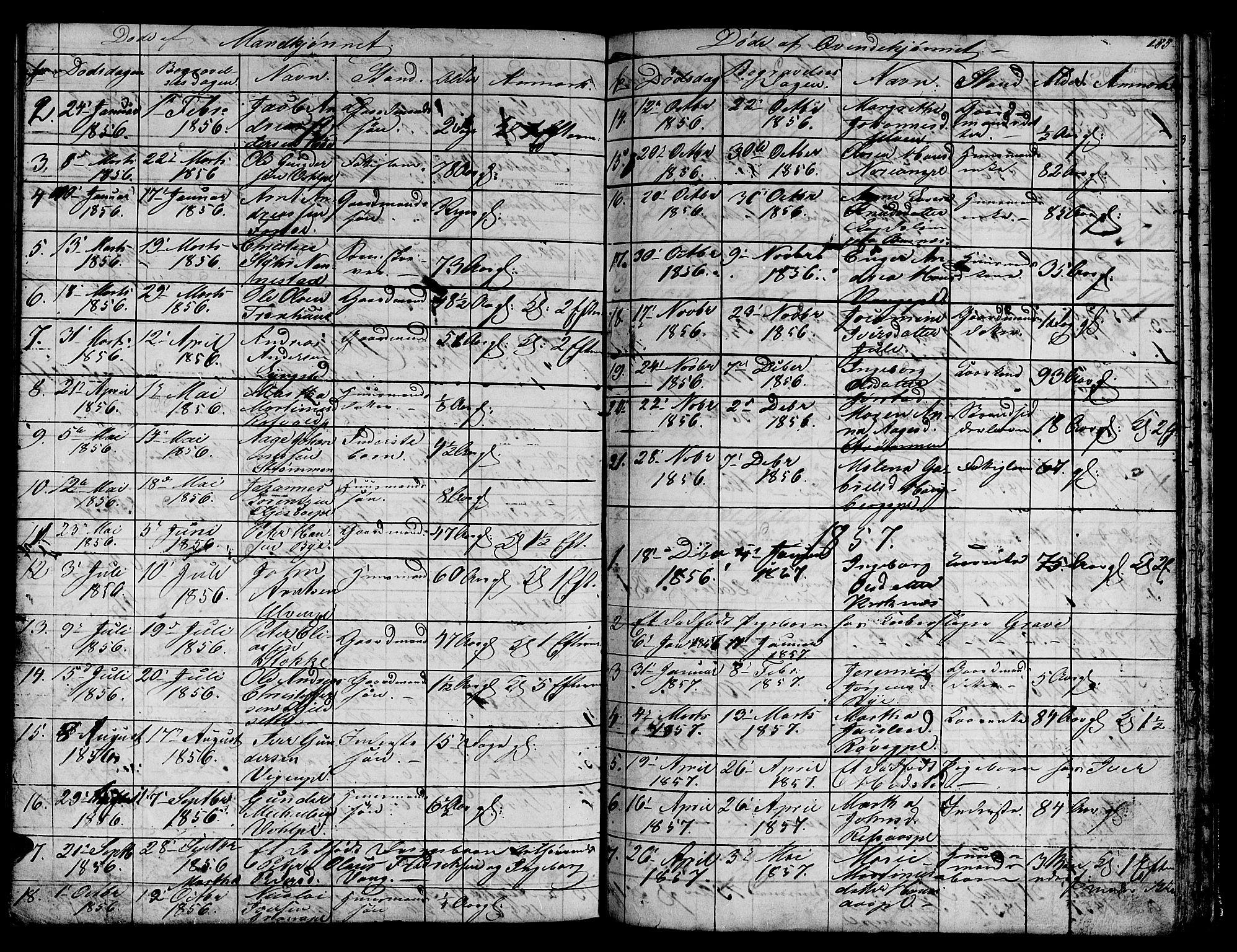 SAT, Ministerialprotokoller, klokkerbøker og fødselsregistre - Nord-Trøndelag, 730/L0299: Klokkerbok nr. 730C02, 1849-1871, s. 155