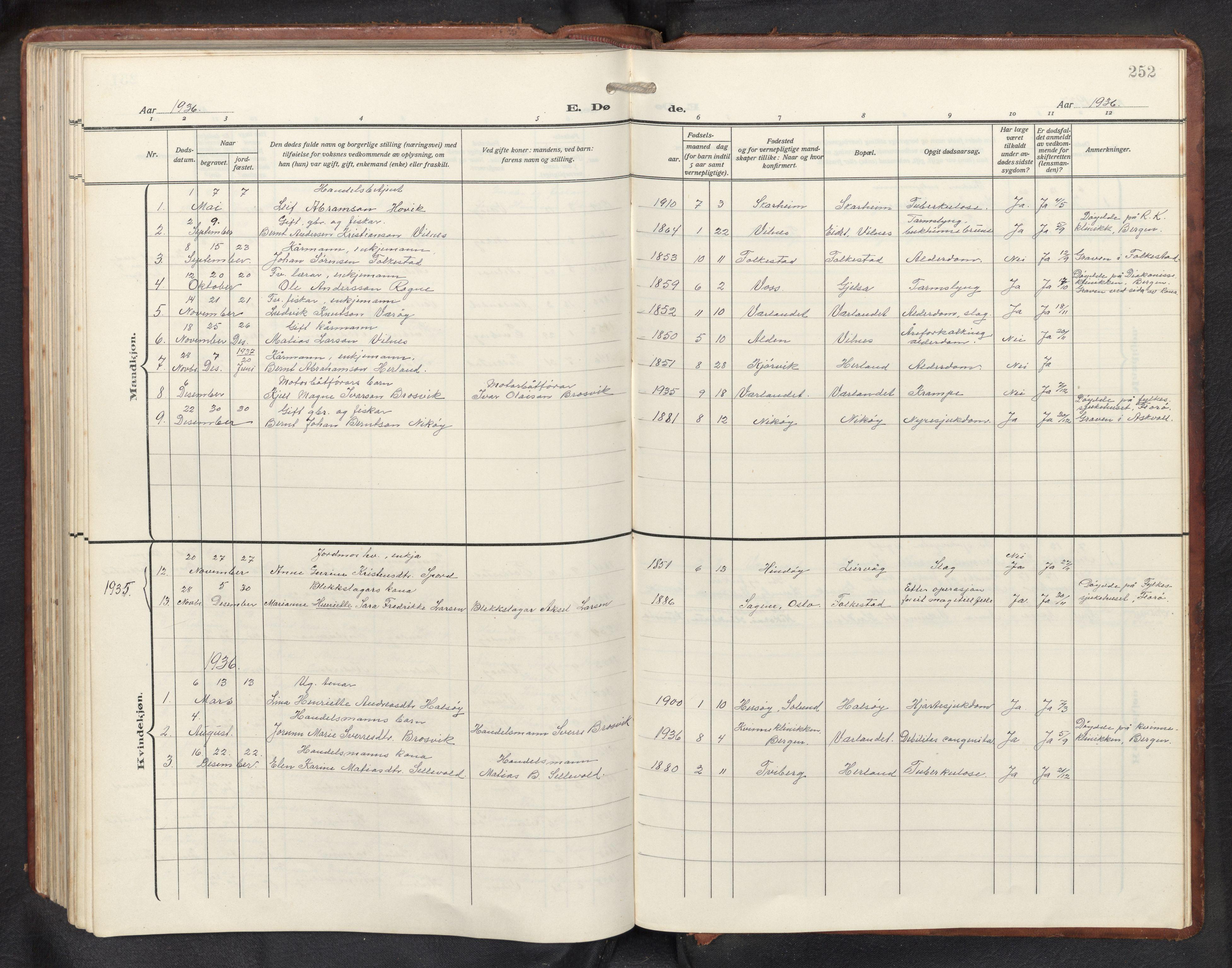 SAB, Askvoll sokneprestembete, H/Hab/Habb/L0002: Klokkerbok nr. B 2, 1910-1947, s. 251b-252a
