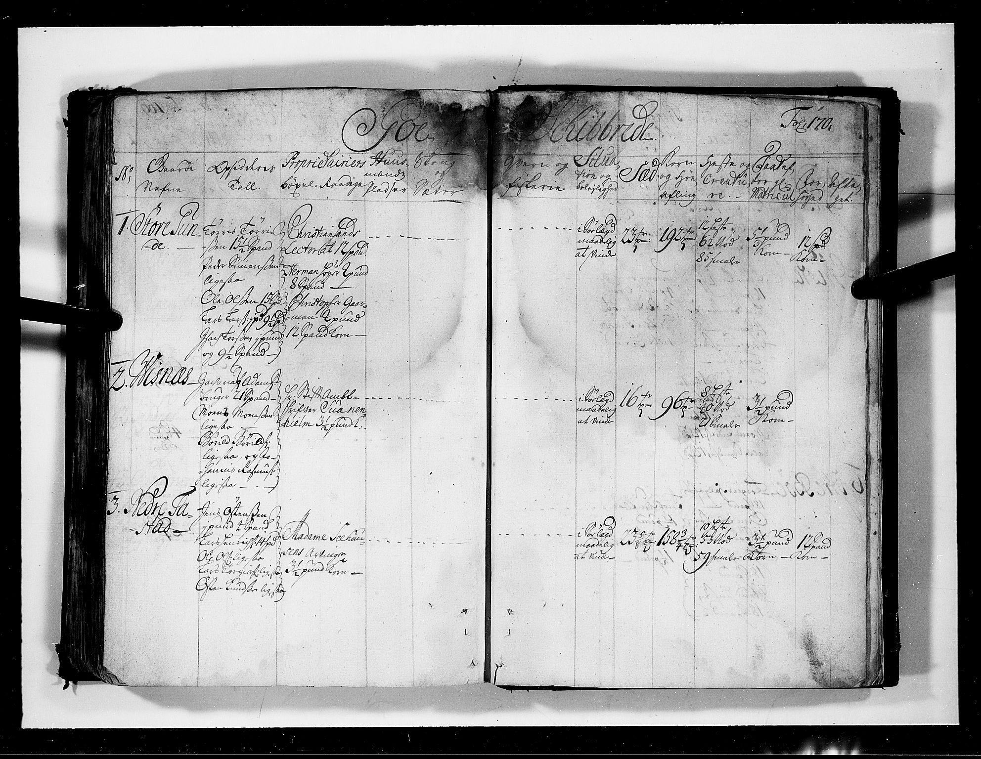 RA, Rentekammeret inntil 1814, Realistisk ordnet avdeling, N/Nb/Nbf/L0131: Jæren og Dalane eksaminasjonsprotokoll, 1723, s. 169b-170a