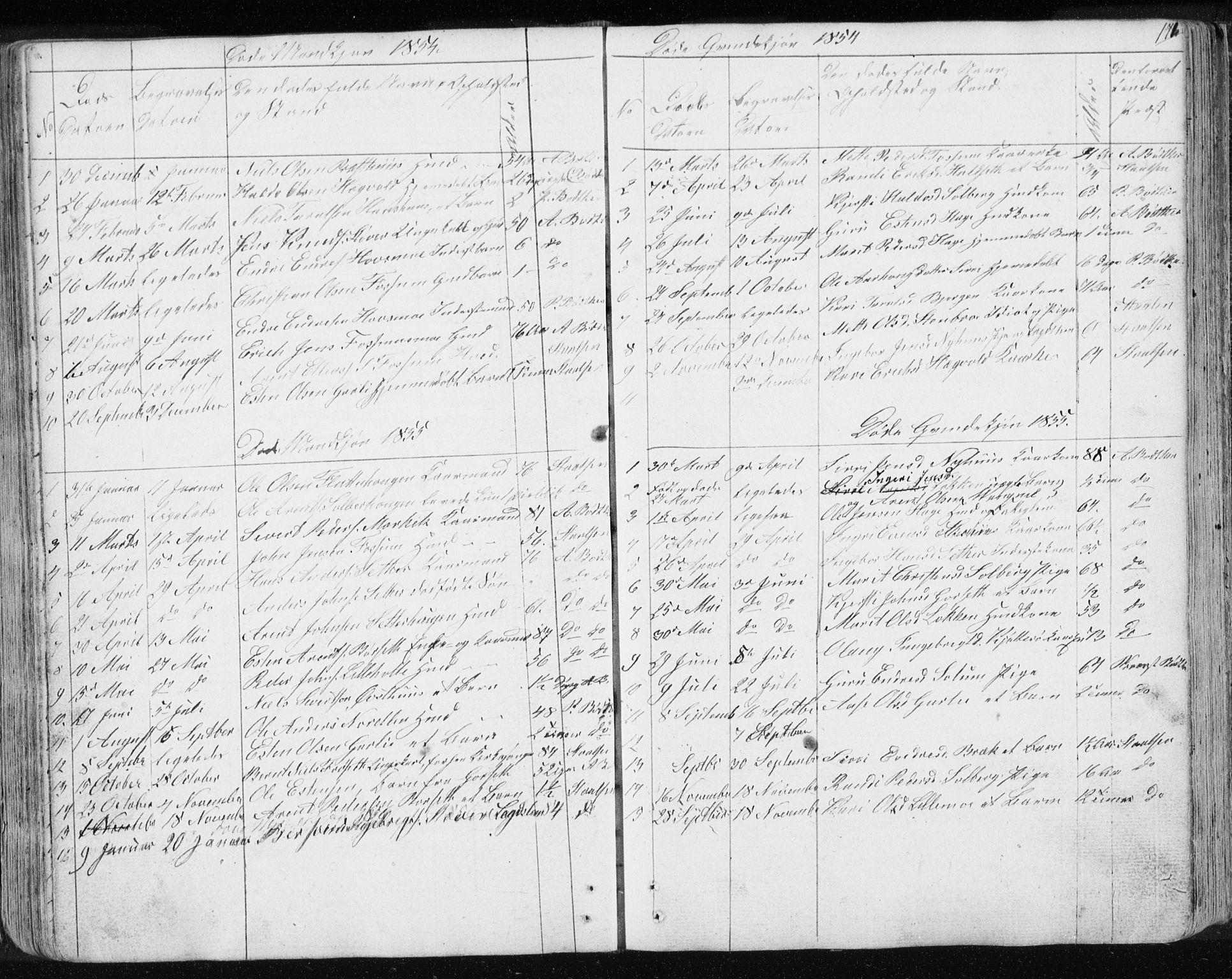 SAT, Ministerialprotokoller, klokkerbøker og fødselsregistre - Sør-Trøndelag, 689/L1043: Klokkerbok nr. 689C02, 1816-1892, s. 171