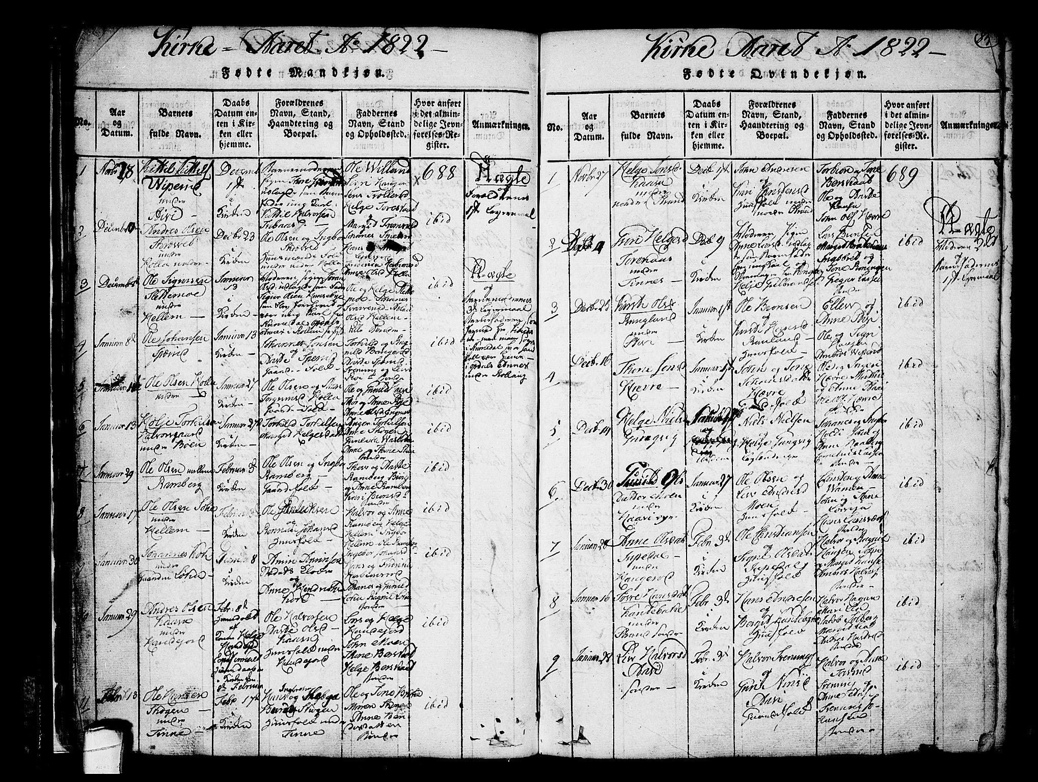 SAKO, Heddal kirkebøker, F/Fa/L0005: Ministerialbok nr. I 5, 1814-1837, s. 83-84