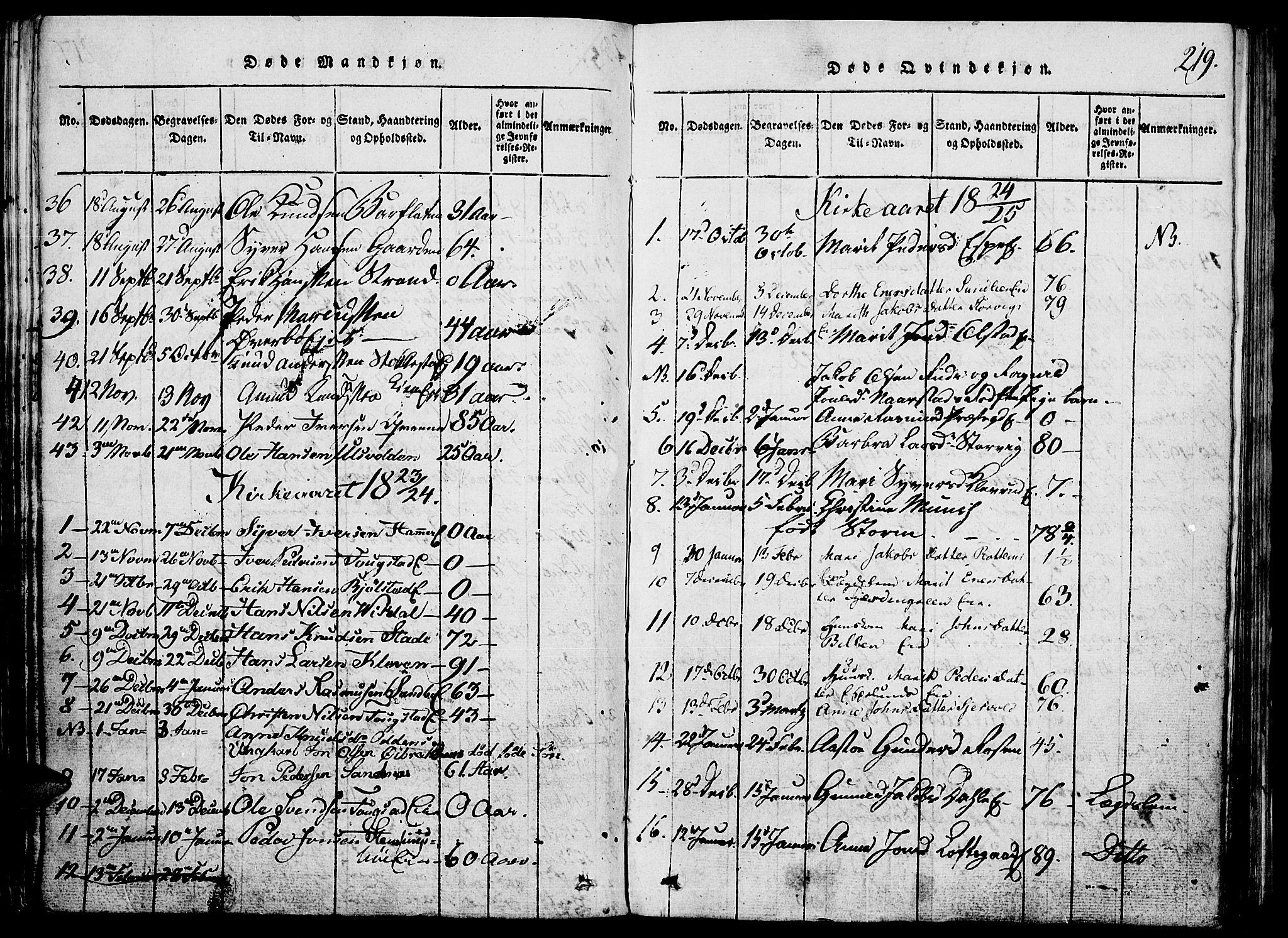 SAH, Vågå prestekontor, Klokkerbok nr. 1, 1815-1827, s. 218-219