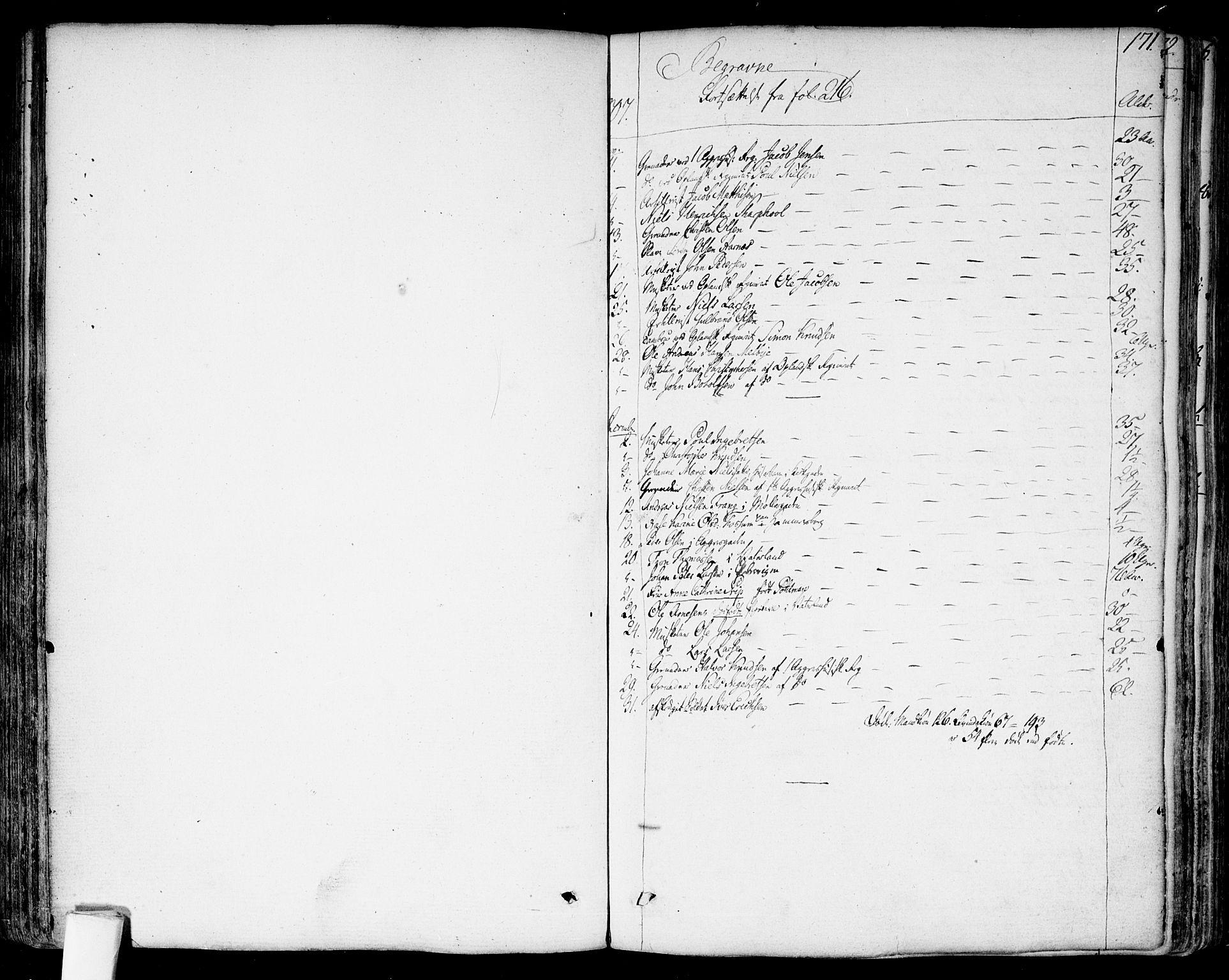 SAO, Garnisonsmenigheten Kirkebøker, F/Fa/L0003: Ministerialbok nr. 3, 1777-1809, s. 171