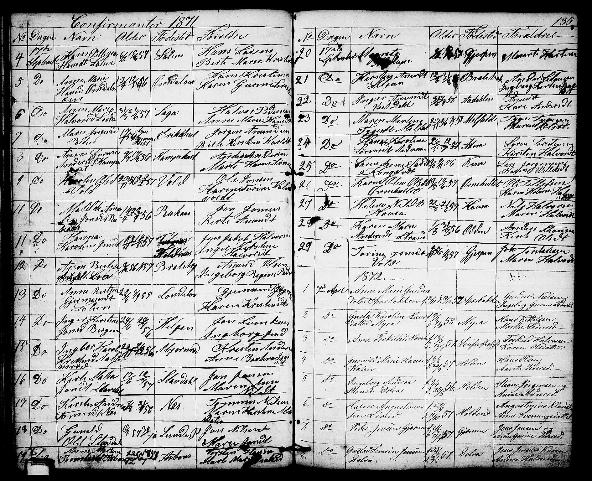 SAKO, Solum kirkebøker, G/Gb/L0002: Klokkerbok nr. II 2, 1859-1879, s. 135