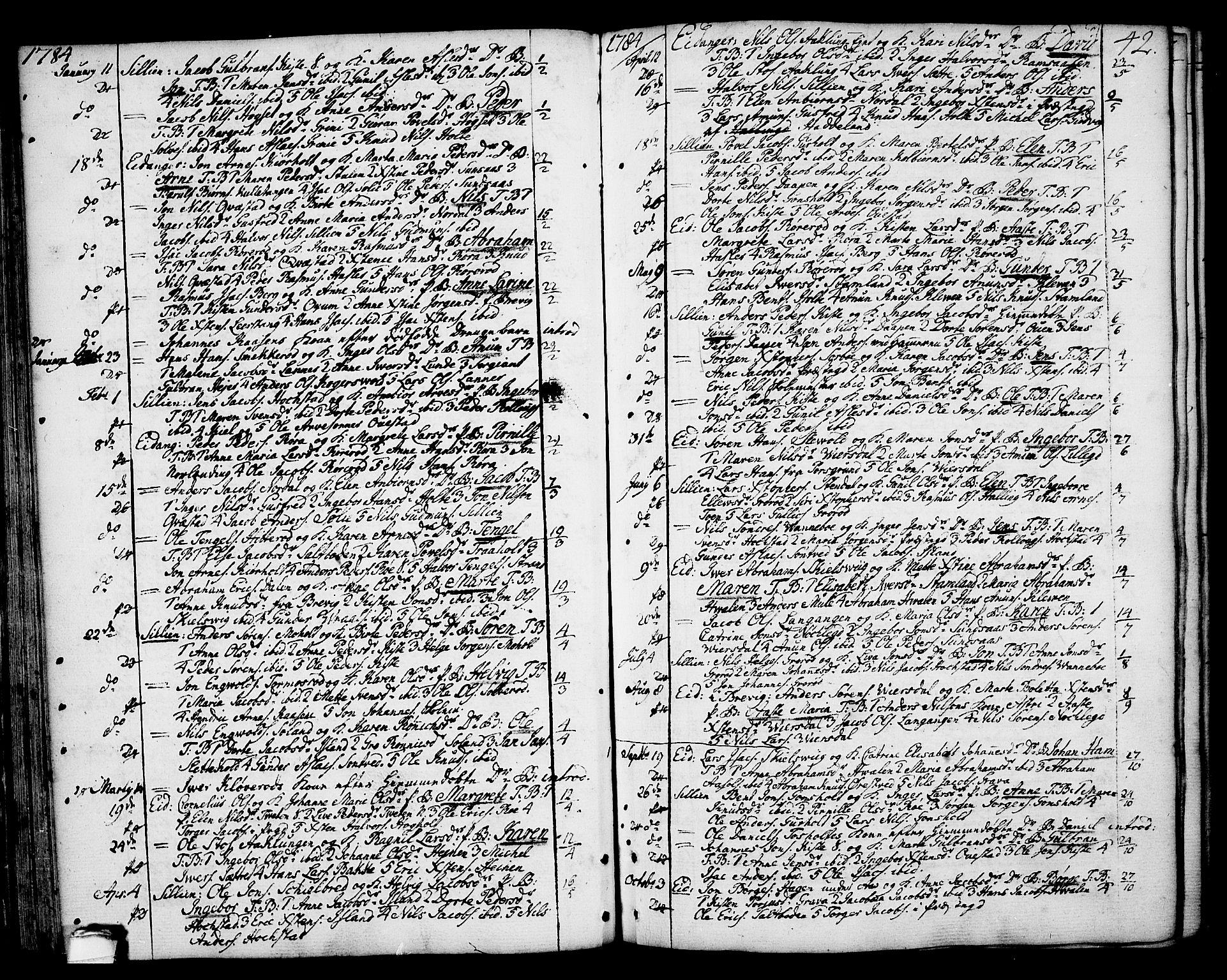 SAKO, Eidanger kirkebøker, F/Fa/L0006: Ministerialbok nr. 6, 1764-1814, s. 42