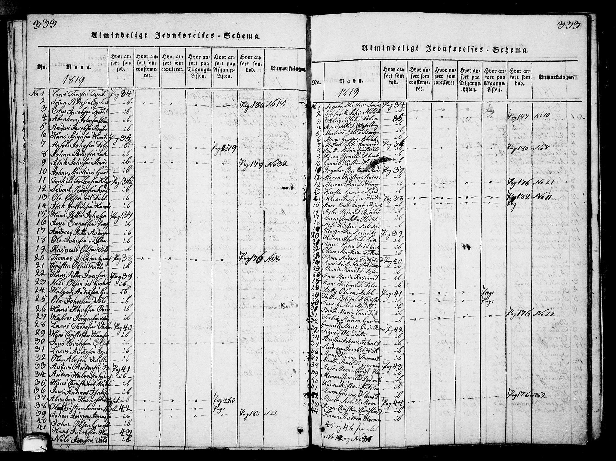 SAKO, Solum kirkebøker, G/Ga/L0001: Klokkerbok nr. I 1, 1814-1833, s. 333