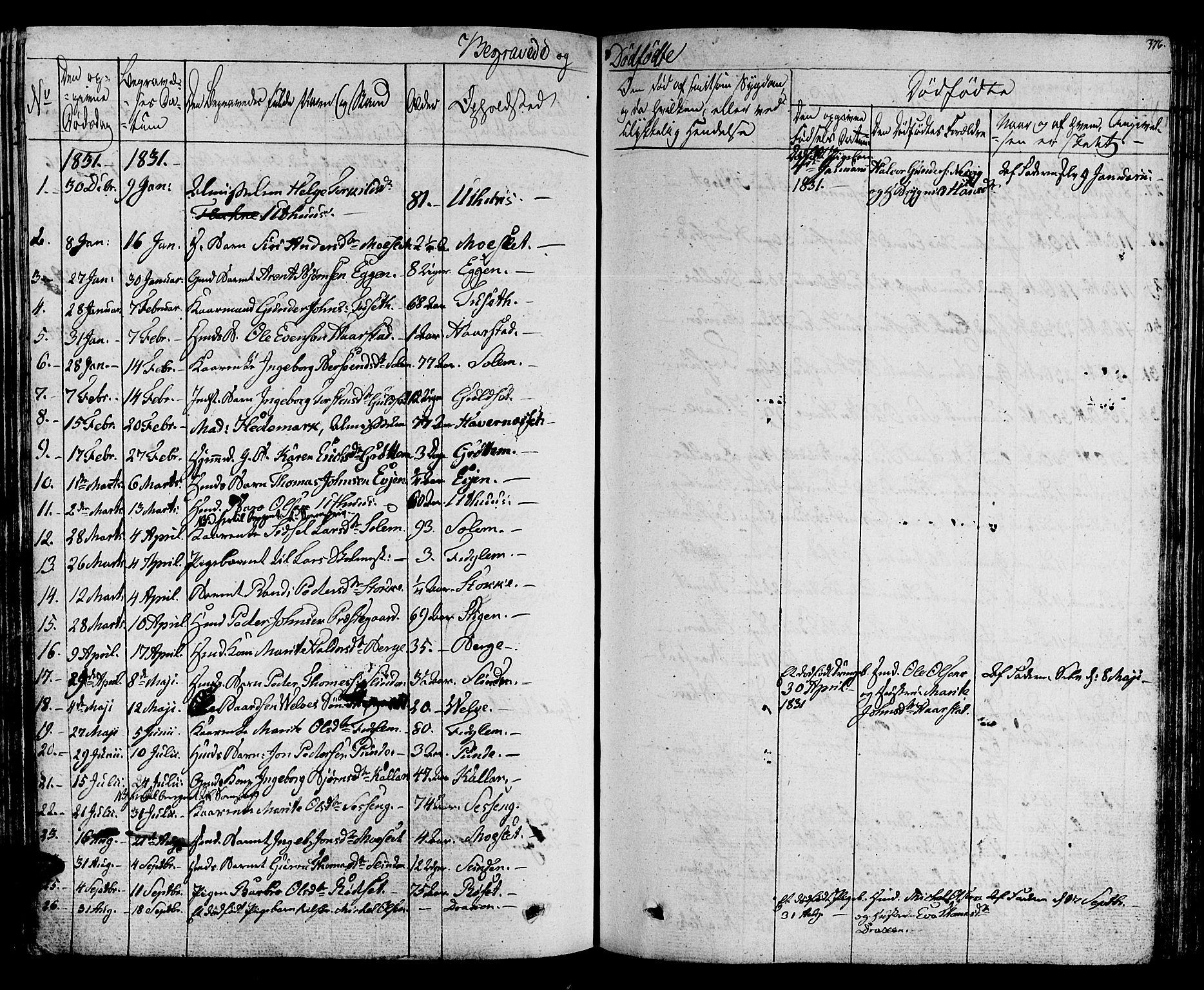 SAT, Ministerialprotokoller, klokkerbøker og fødselsregistre - Sør-Trøndelag, 695/L1143: Ministerialbok nr. 695A05 /1, 1824-1842, s. 376