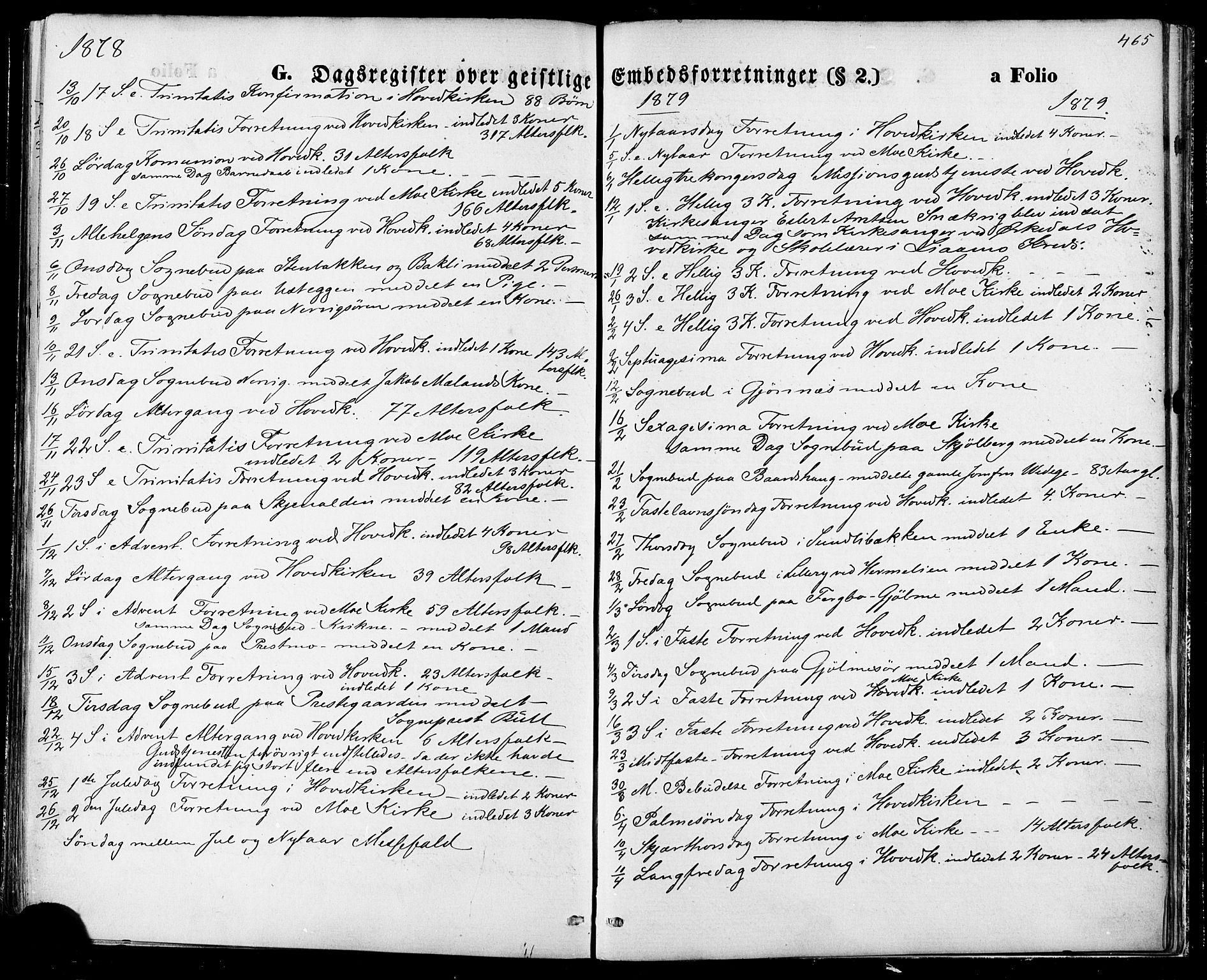 SAT, Ministerialprotokoller, klokkerbøker og fødselsregistre - Sør-Trøndelag, 668/L0807: Ministerialbok nr. 668A07, 1870-1880, s. 465