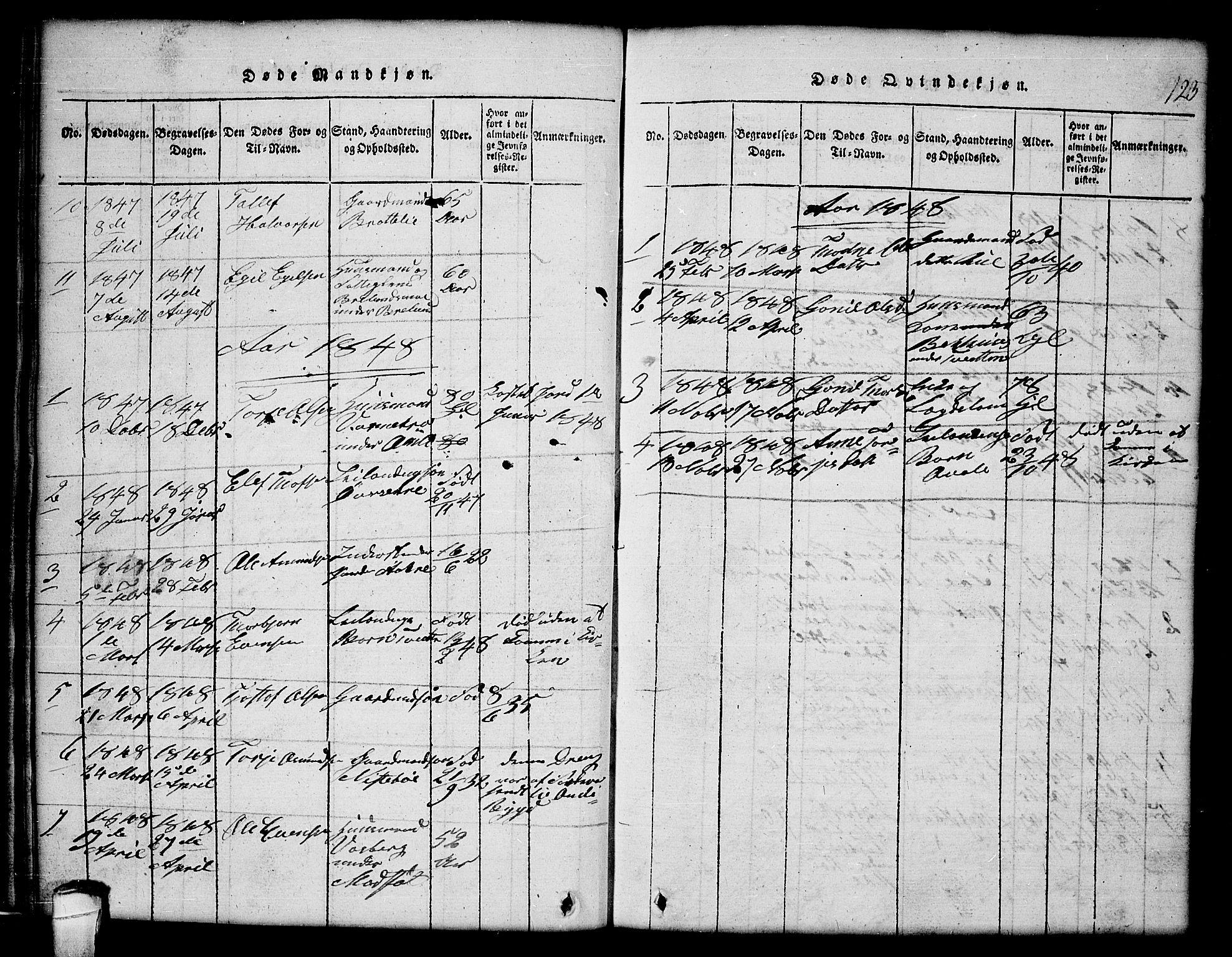SAKO, Lårdal kirkebøker, G/Gc/L0001: Klokkerbok nr. III 1, 1815-1854, s. 123