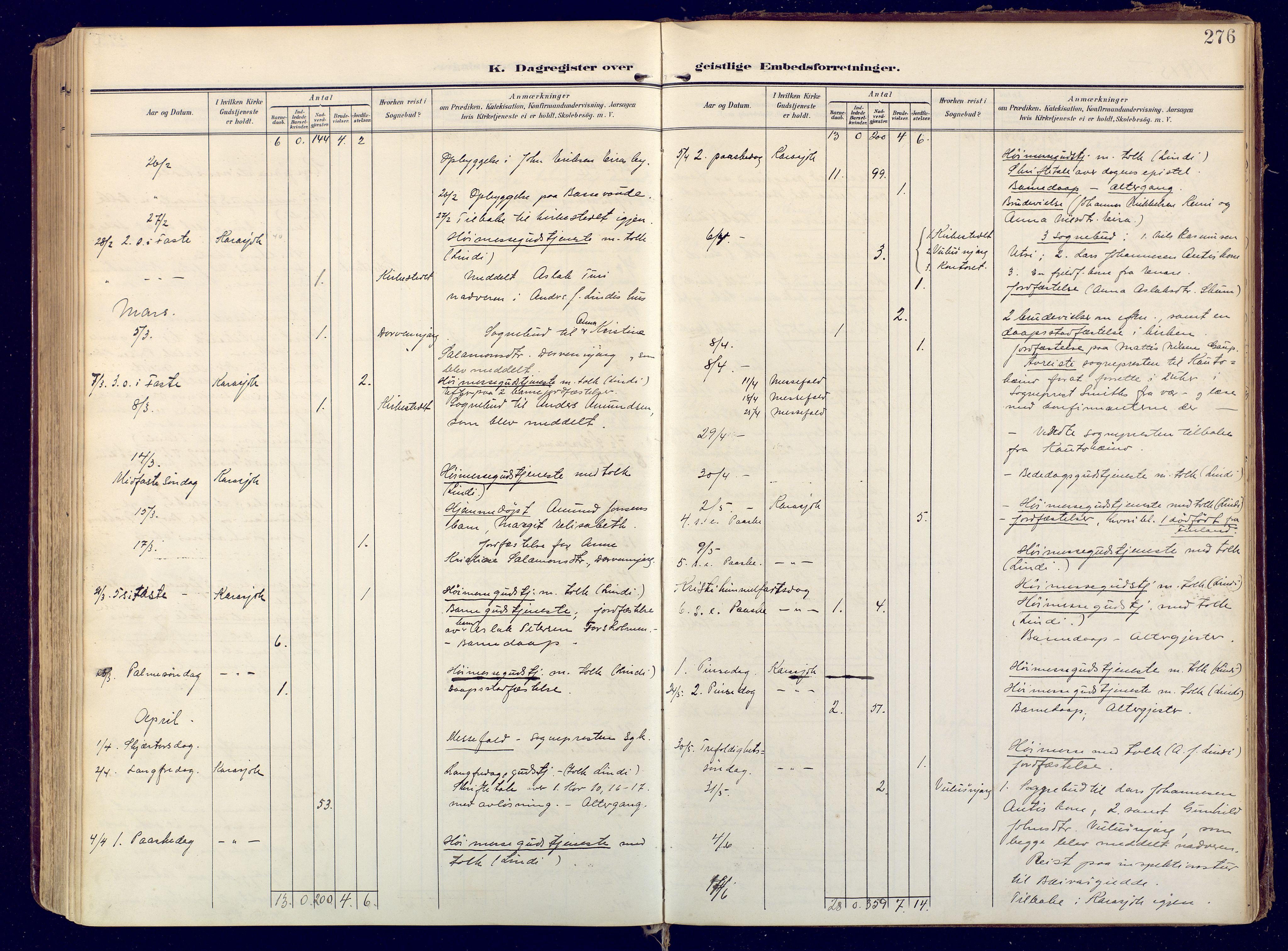 SATØ, Karasjok sokneprestkontor, H/Ha: Ministerialbok nr. 3, 1907-1926, s. 276