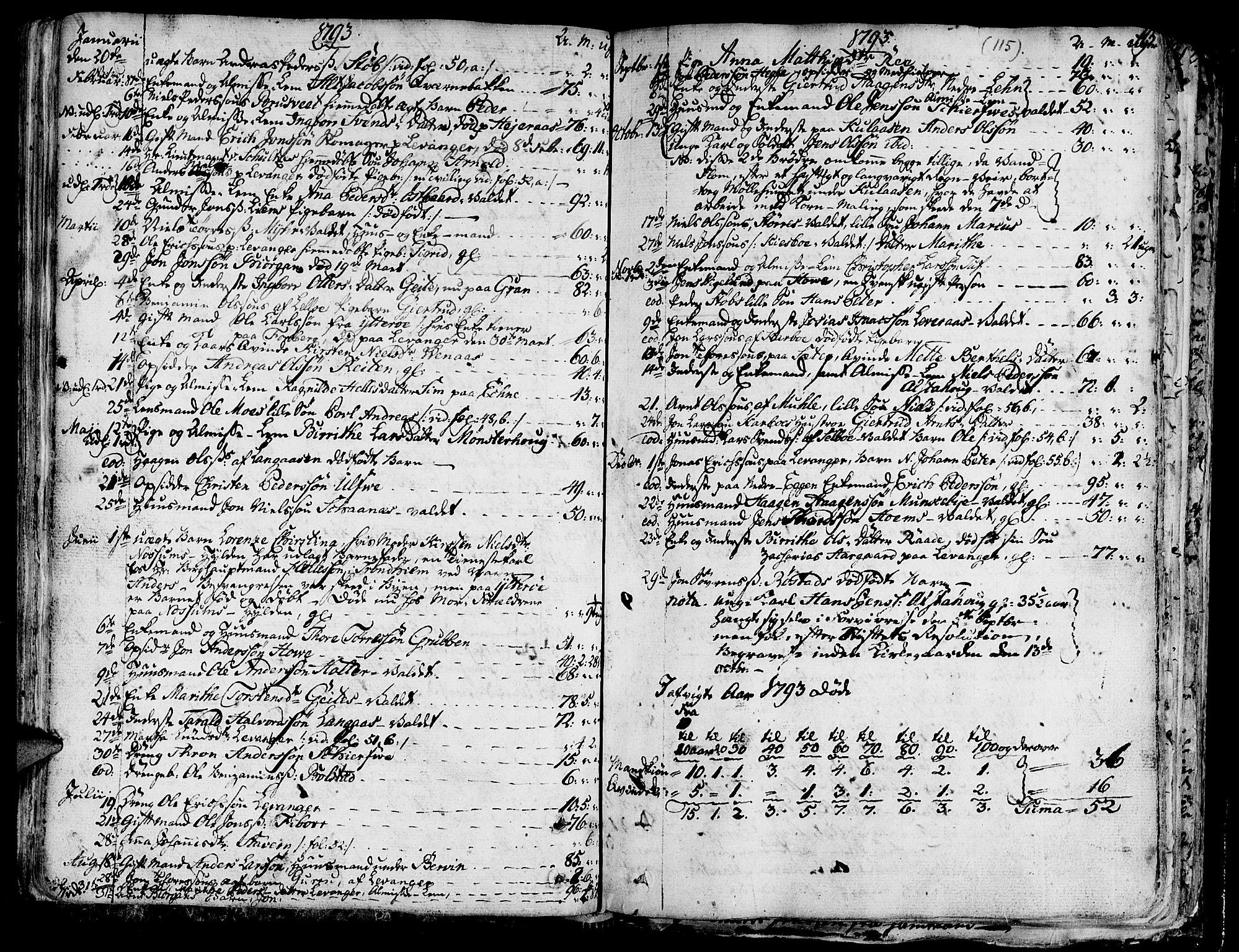 SAT, Ministerialprotokoller, klokkerbøker og fødselsregistre - Nord-Trøndelag, 717/L0142: Ministerialbok nr. 717A02 /1, 1783-1809, s. 115