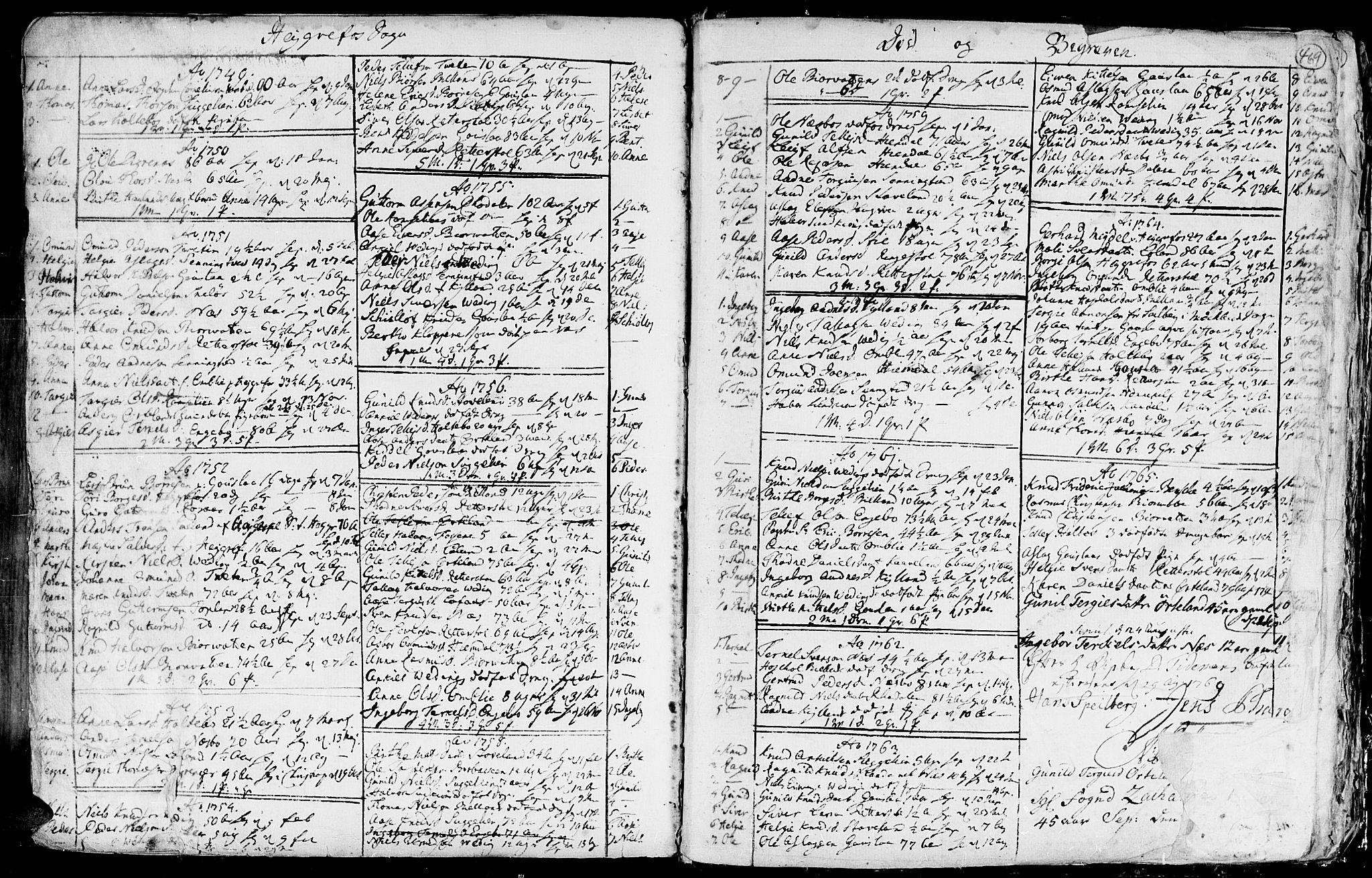 SAK, Hommedal sokneprestkontor, F/Fa/Fab/L0002: Ministerialbok nr. A 2 /3, 1740-1821, s. 469