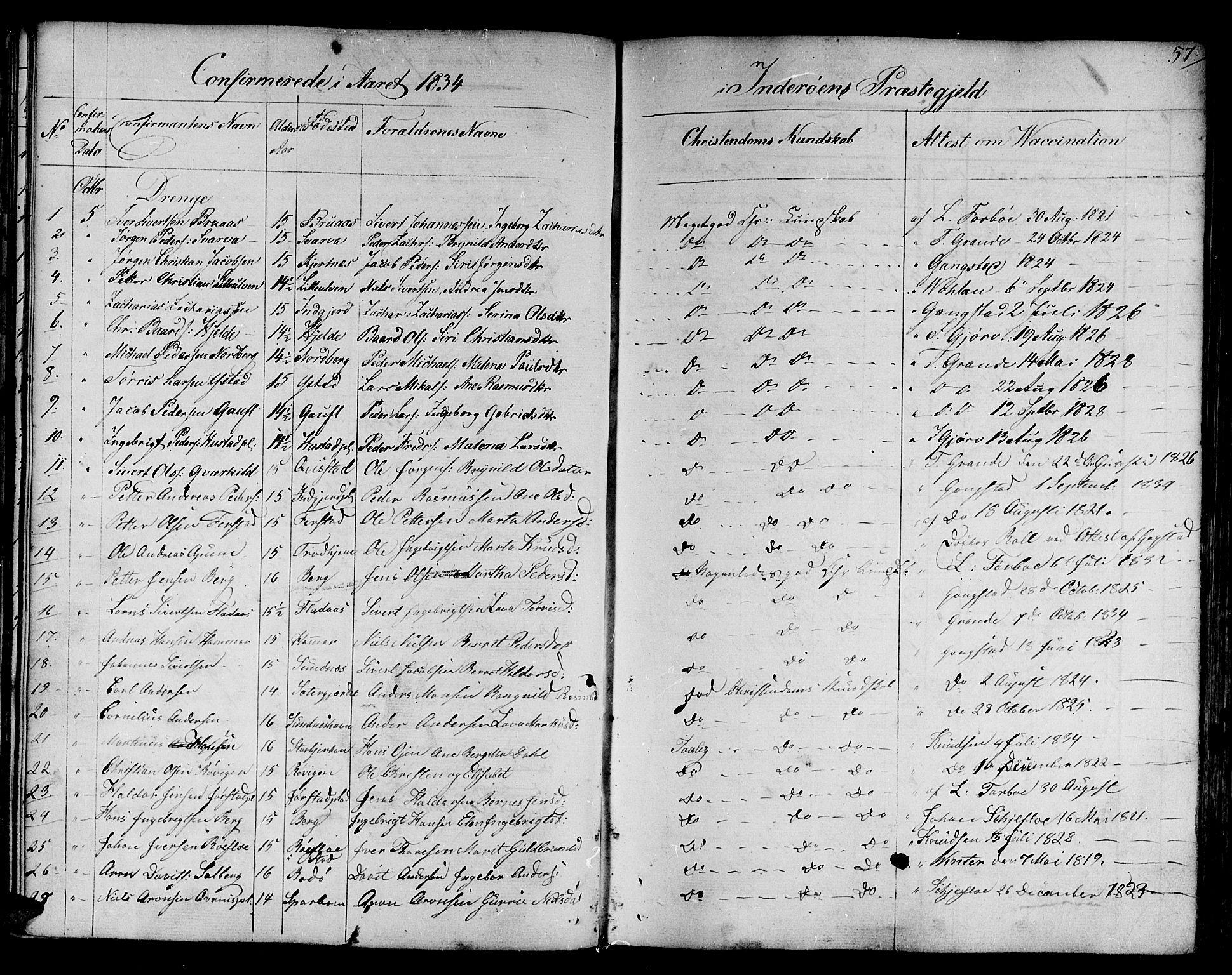 SAT, Ministerialprotokoller, klokkerbøker og fødselsregistre - Nord-Trøndelag, 730/L0277: Ministerialbok nr. 730A06 /1, 1830-1839, s. 57