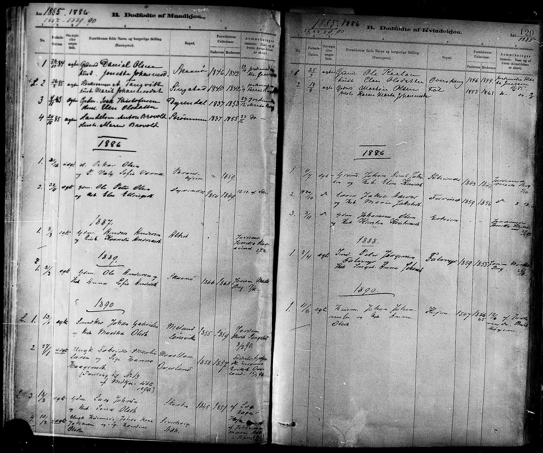 SAT, Ministerialprotokoller, klokkerbøker og fødselsregistre - Sør-Trøndelag, 647/L0634: Ministerialbok nr. 647A01, 1885-1896, s. 120