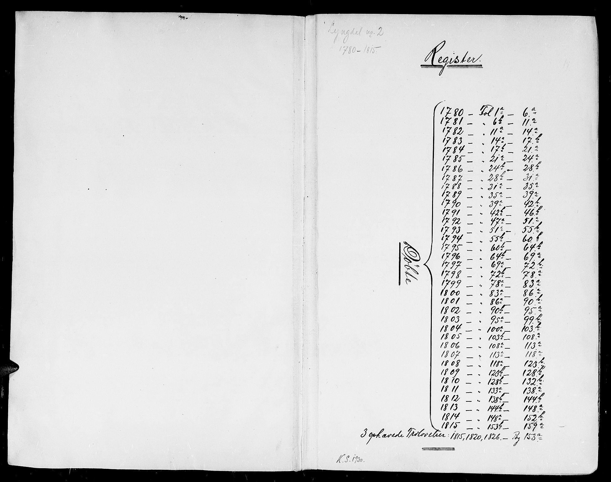 SAK, Lyngdal sokneprestkontor, F/Fa/Fac/L0004: Ministerialbok nr. A 4, 1780-1815