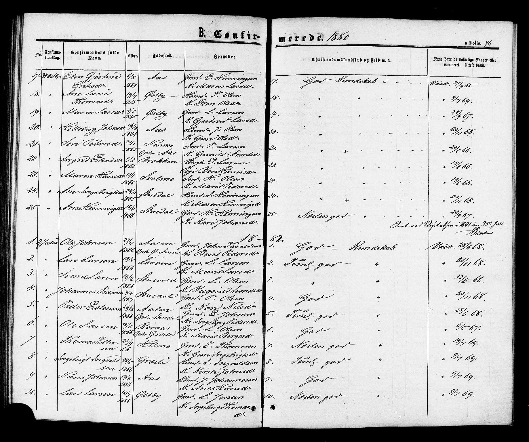SAT, Ministerialprotokoller, klokkerbøker og fødselsregistre - Sør-Trøndelag, 698/L1163: Ministerialbok nr. 698A01, 1862-1887, s. 96