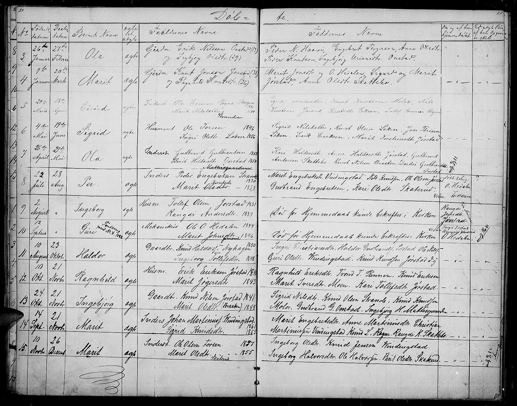 SAH, Øystre Slidre prestekontor, Klokkerbok nr. 2, 1866-1886, s. 24-25
