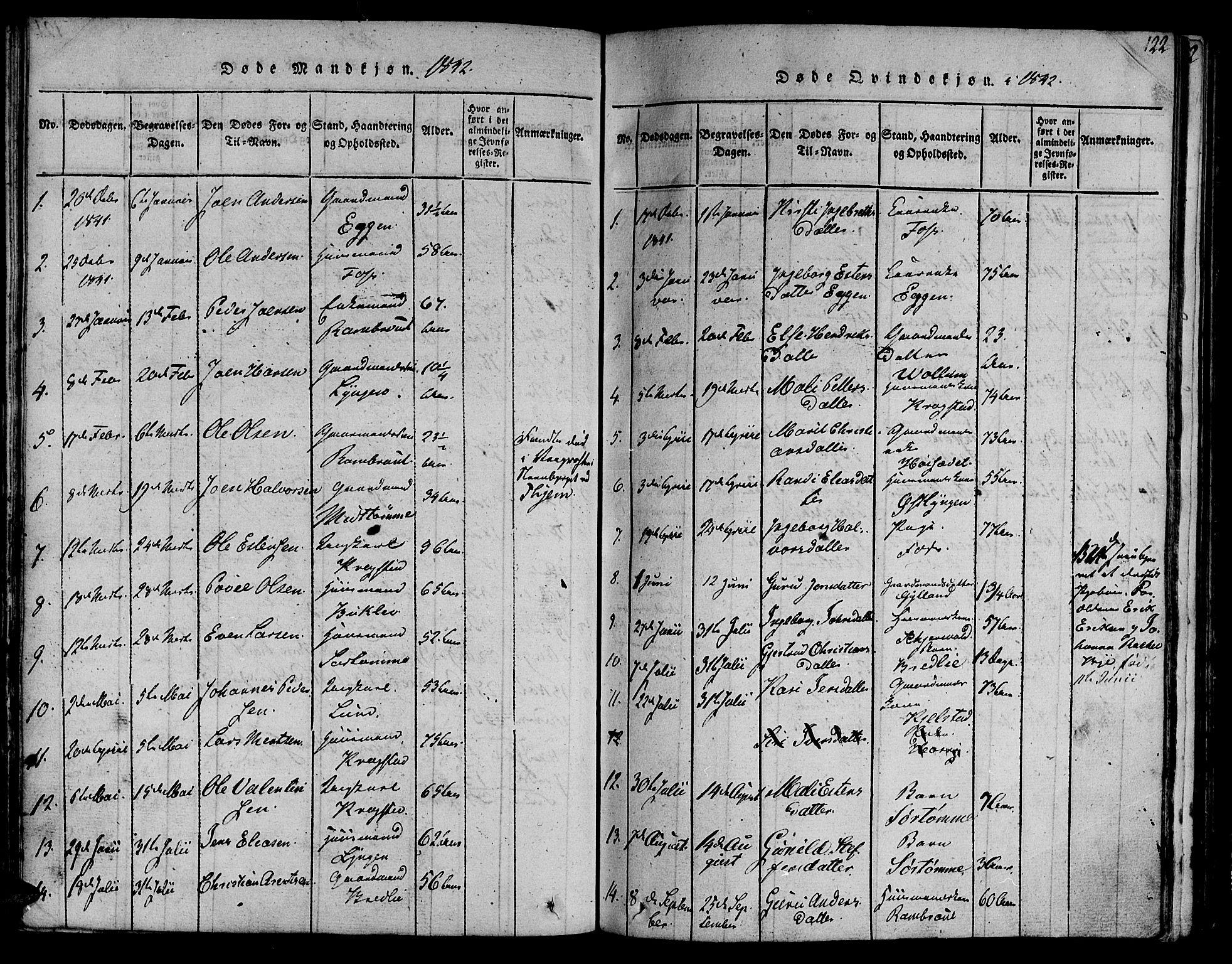 SAT, Ministerialprotokoller, klokkerbøker og fødselsregistre - Sør-Trøndelag, 692/L1102: Ministerialbok nr. 692A02, 1816-1842, s. 122