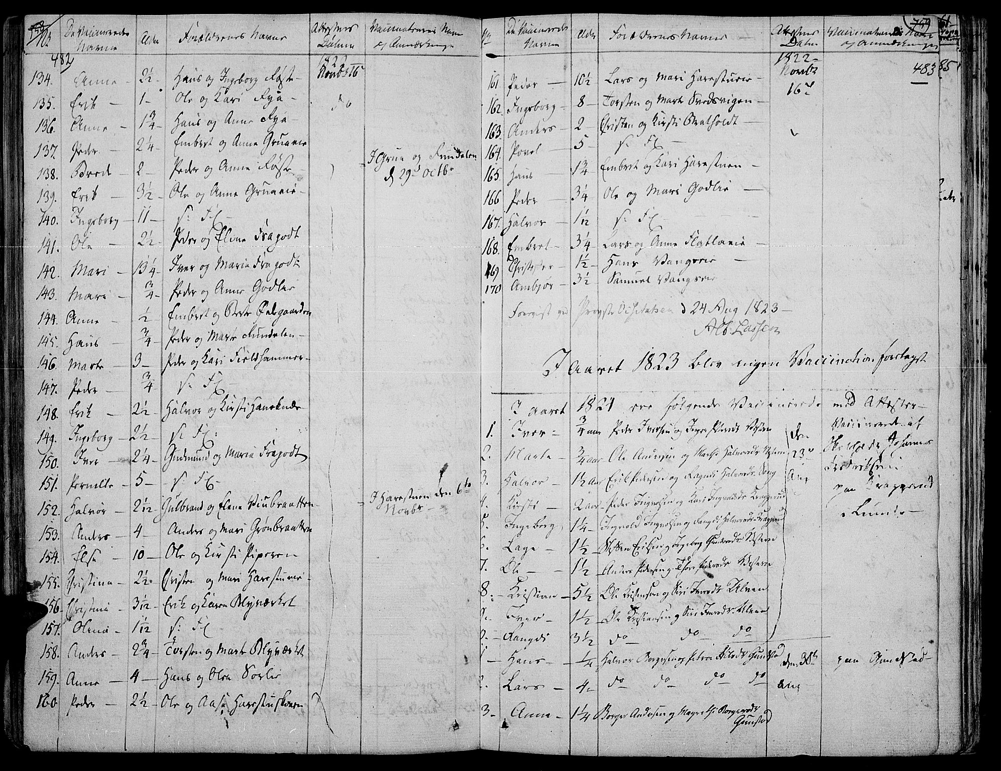 SAH, Jevnaker prestekontor, Ministerialbok nr. 4, 1800-1861, s. 482-483