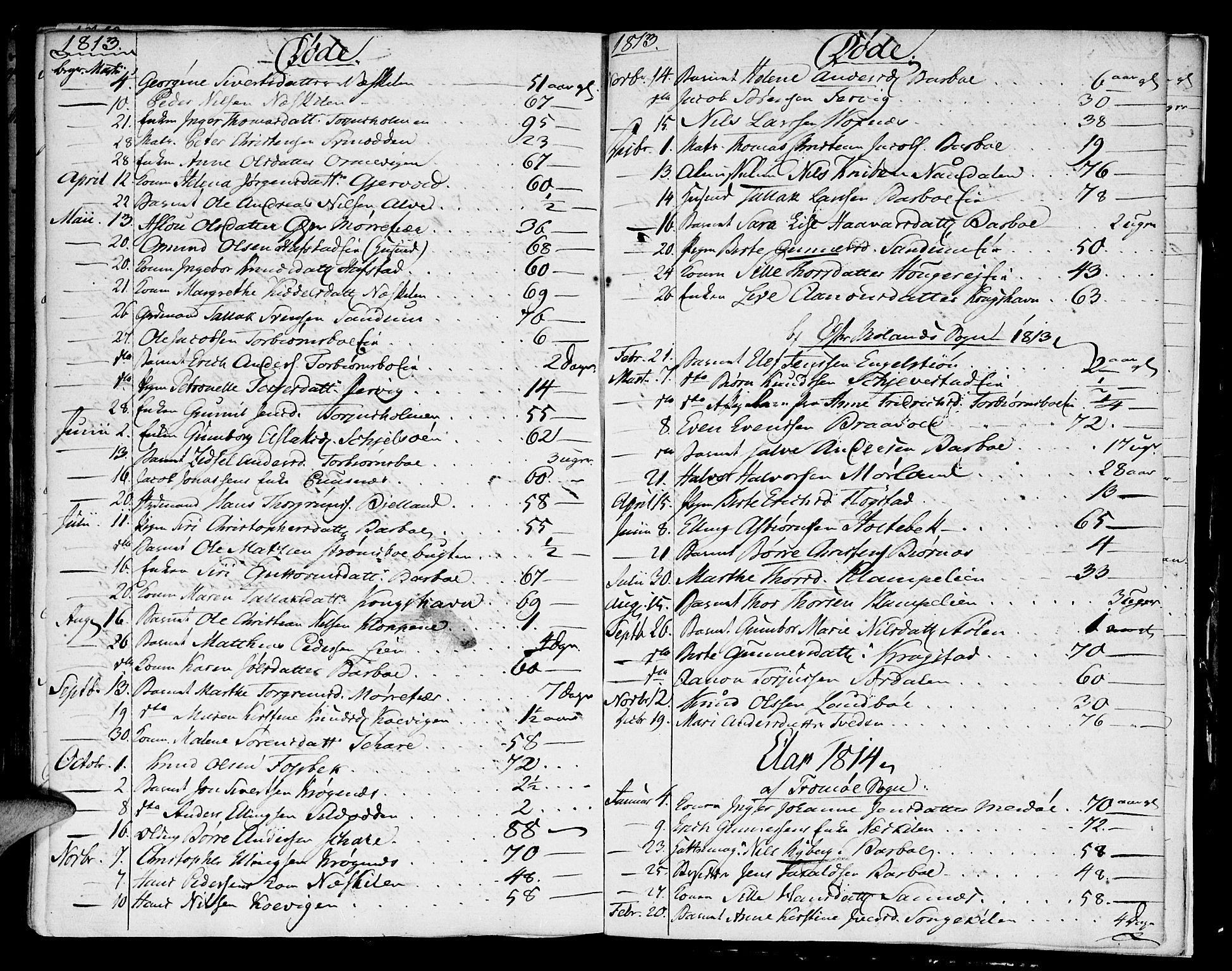 SAK, Austre Moland sokneprestkontor, F/Fa/Faa/L0003: Ministerialbok nr. A 3, 1808-1815, s. 147