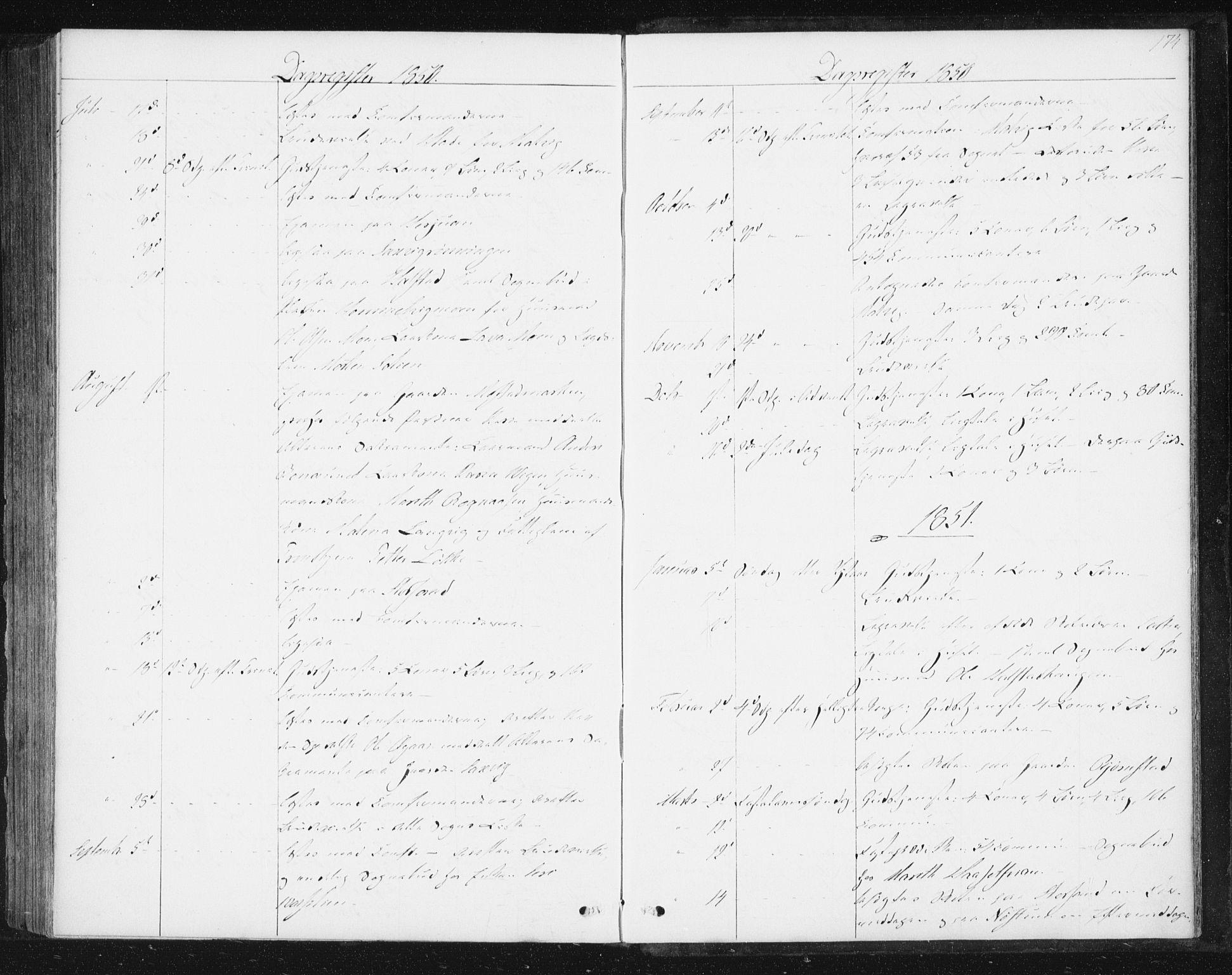 SAT, Ministerialprotokoller, klokkerbøker og fødselsregistre - Sør-Trøndelag, 616/L0407: Ministerialbok nr. 616A04, 1848-1856, s. 174
