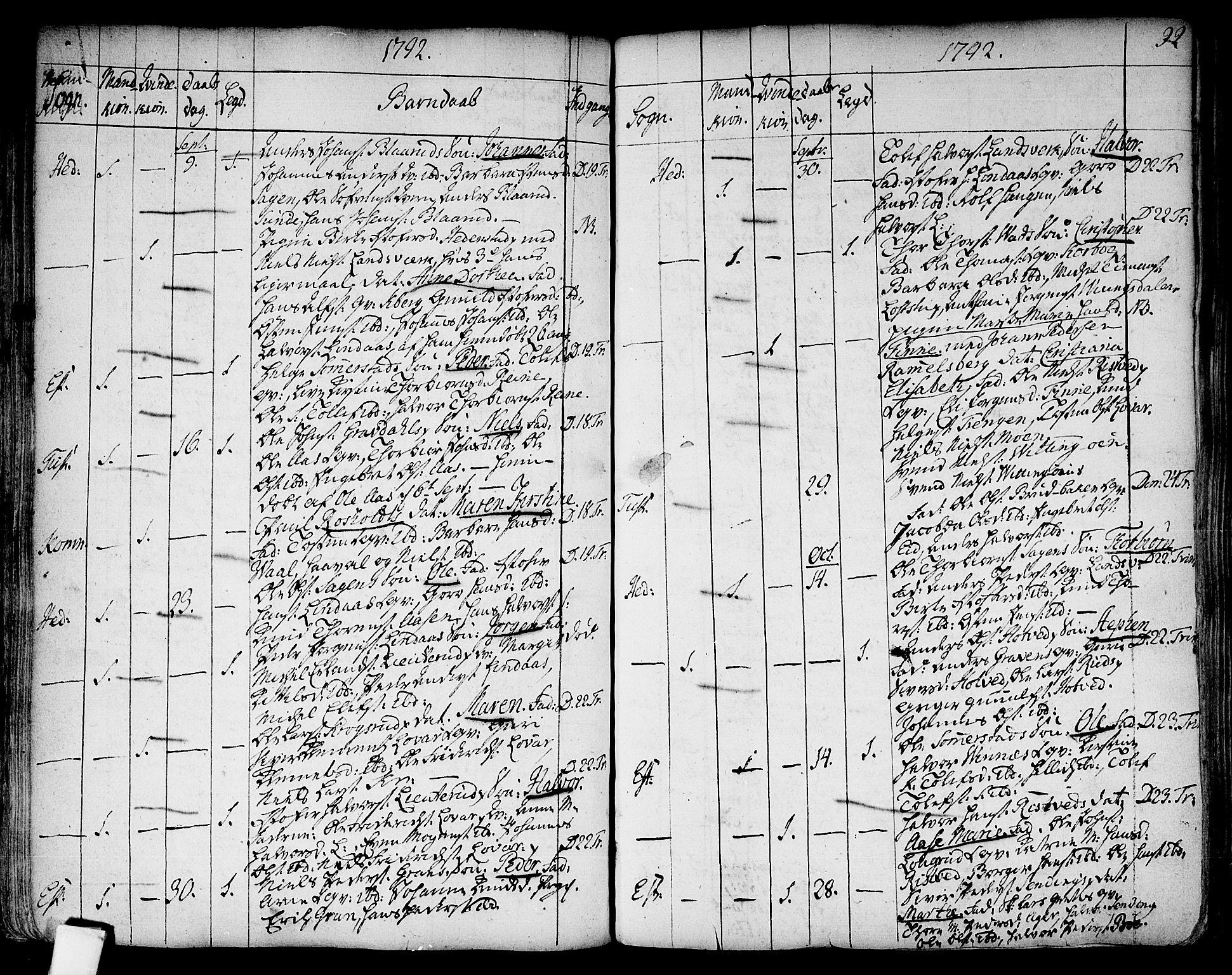 SAKO, Sandsvær kirkebøker, F/Fa/L0002a: Ministerialbok nr. I 2, 1725-1809, s. 92