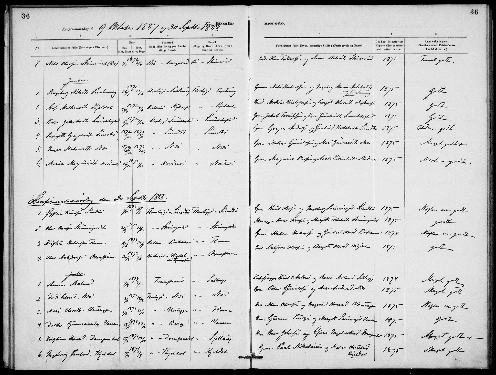 SAKO, Lunde kirkebøker, F/Fb/L0003: Ministerialbok nr. II 3, 1882-1891, s. 36