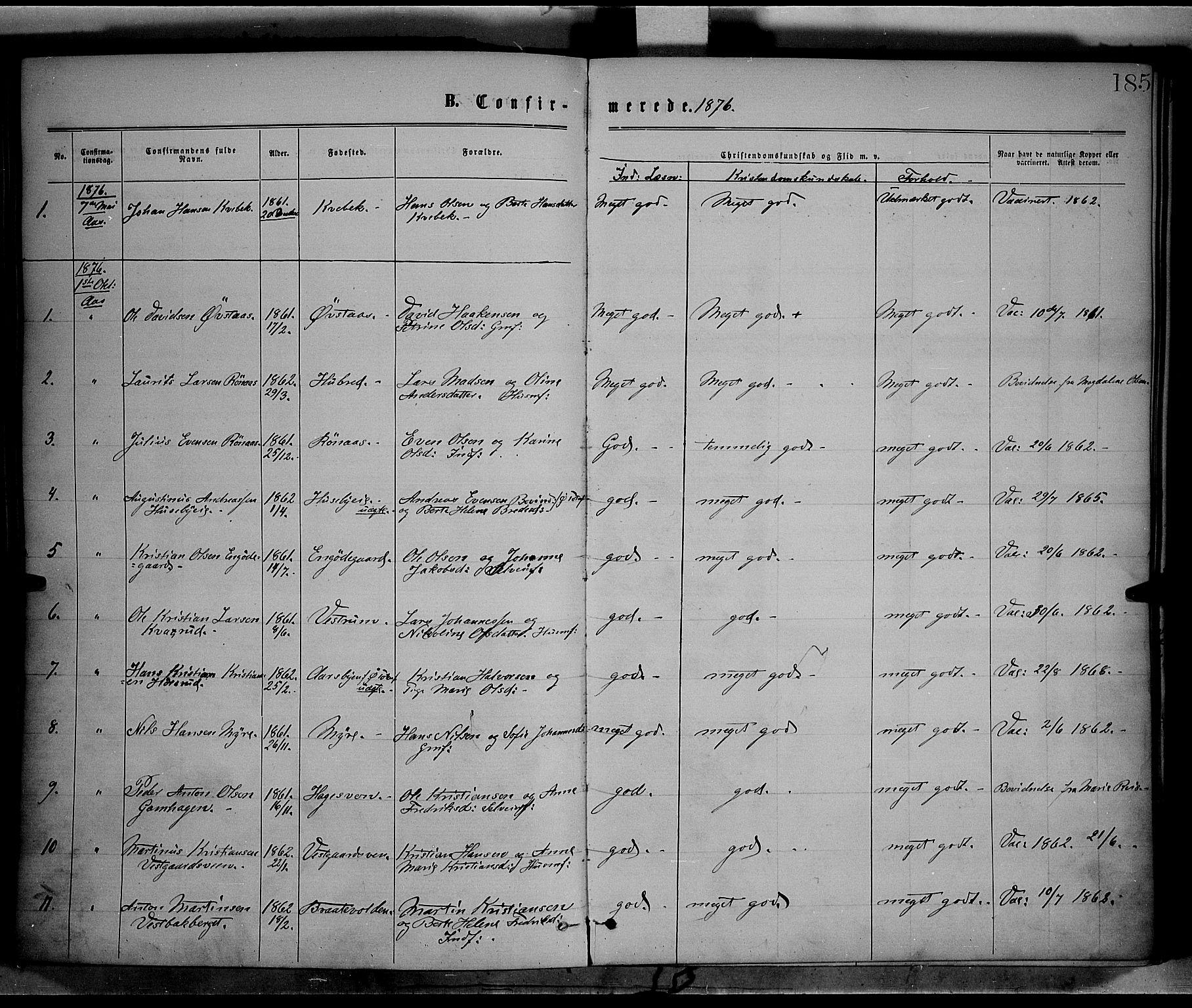 SAH, Vestre Toten prestekontor, Ministerialbok nr. 8, 1870-1877, s. 185