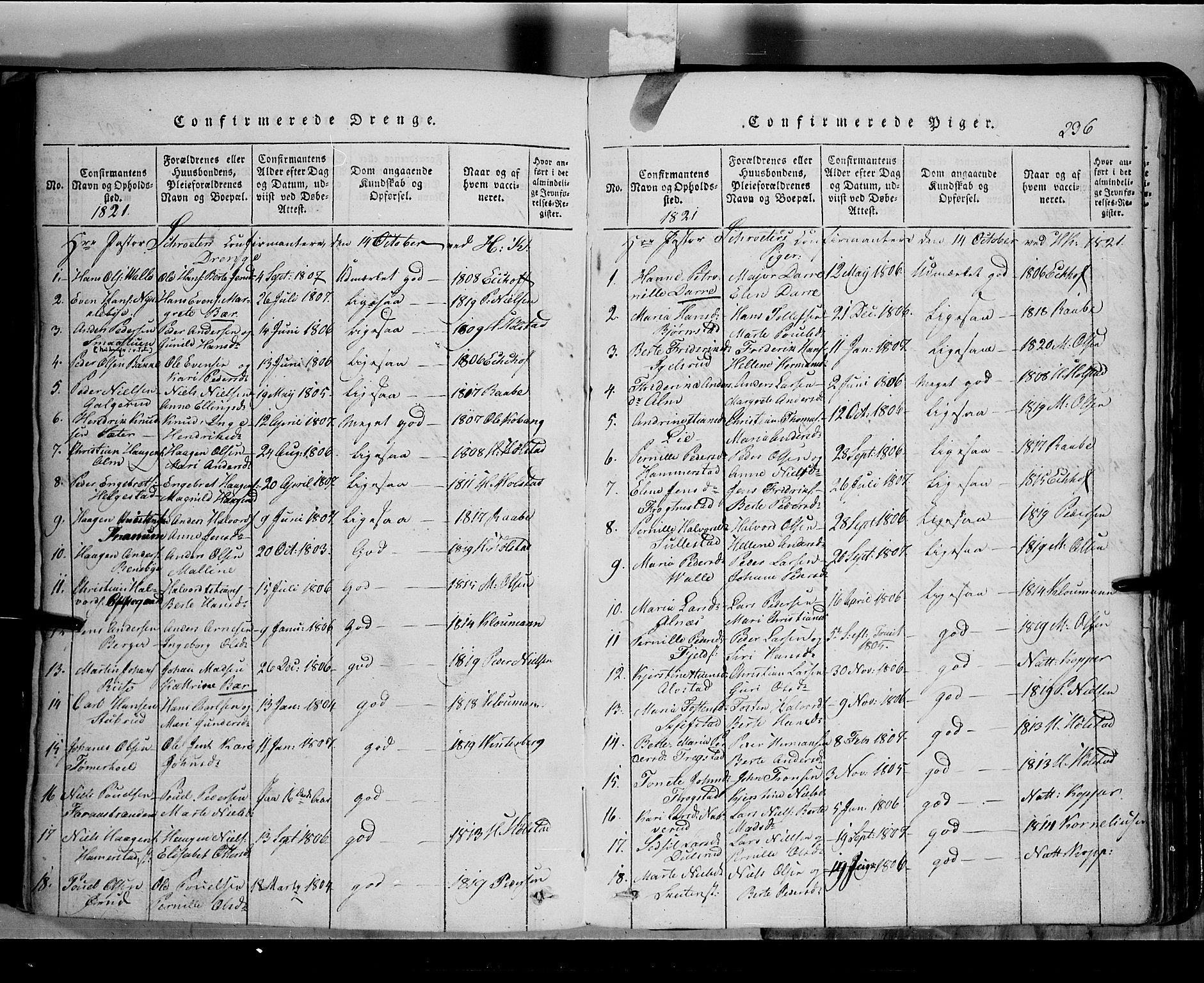 SAH, Toten prestekontor, Klokkerbok nr. 2, 1820-1827, s. 236