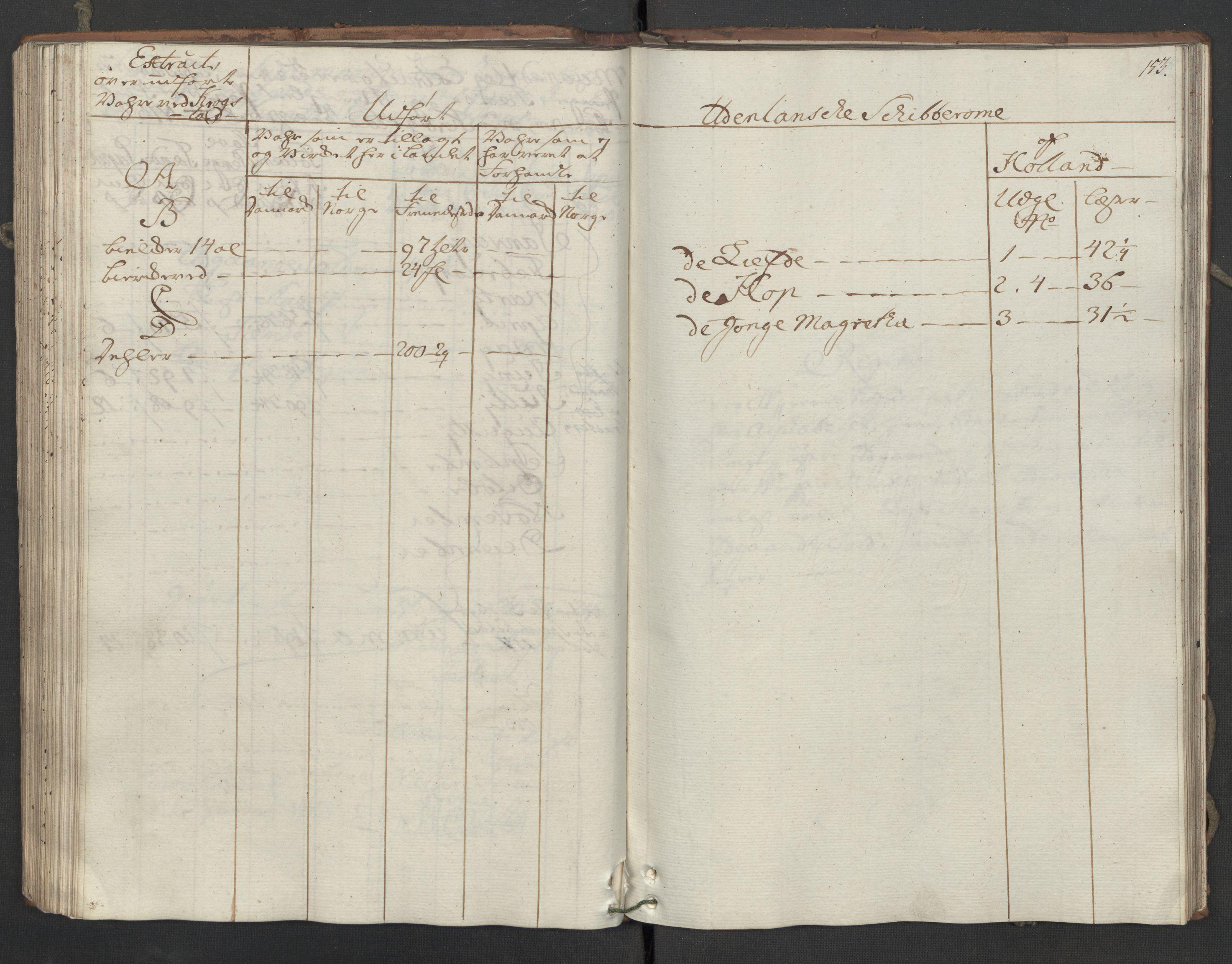 RA, Generaltollkammeret, tollregnskaper, R05/L0039: Tollregnskaper Moss, Son, Krokstad, 1762, s. 152b-153a