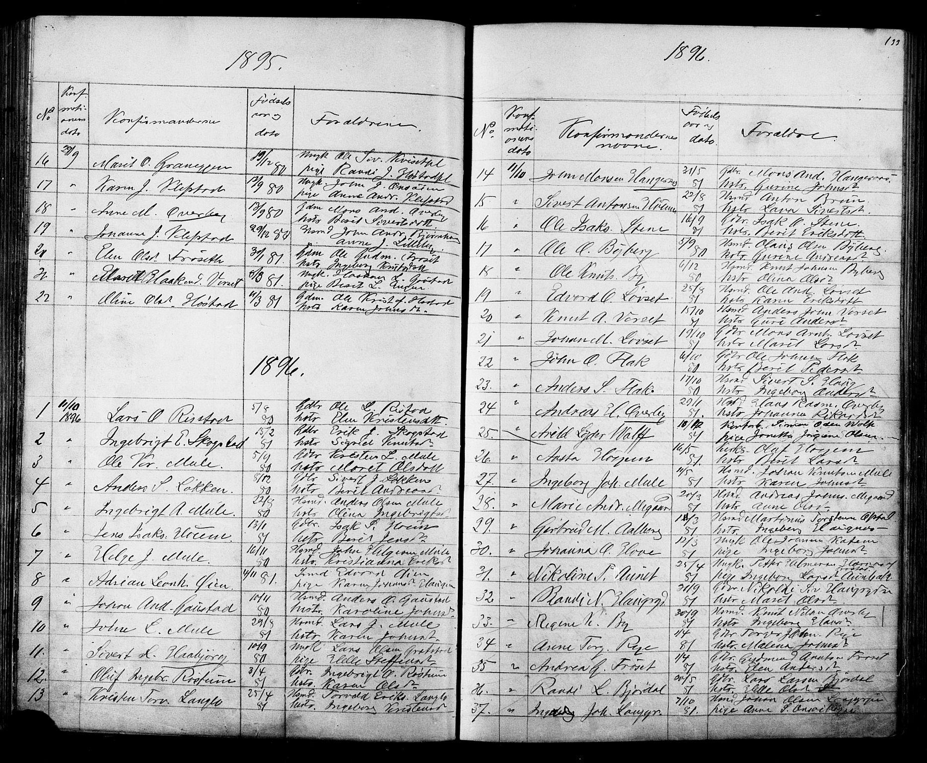 SAT, Ministerialprotokoller, klokkerbøker og fødselsregistre - Sør-Trøndelag, 612/L0387: Klokkerbok nr. 612C03, 1874-1908, s. 133