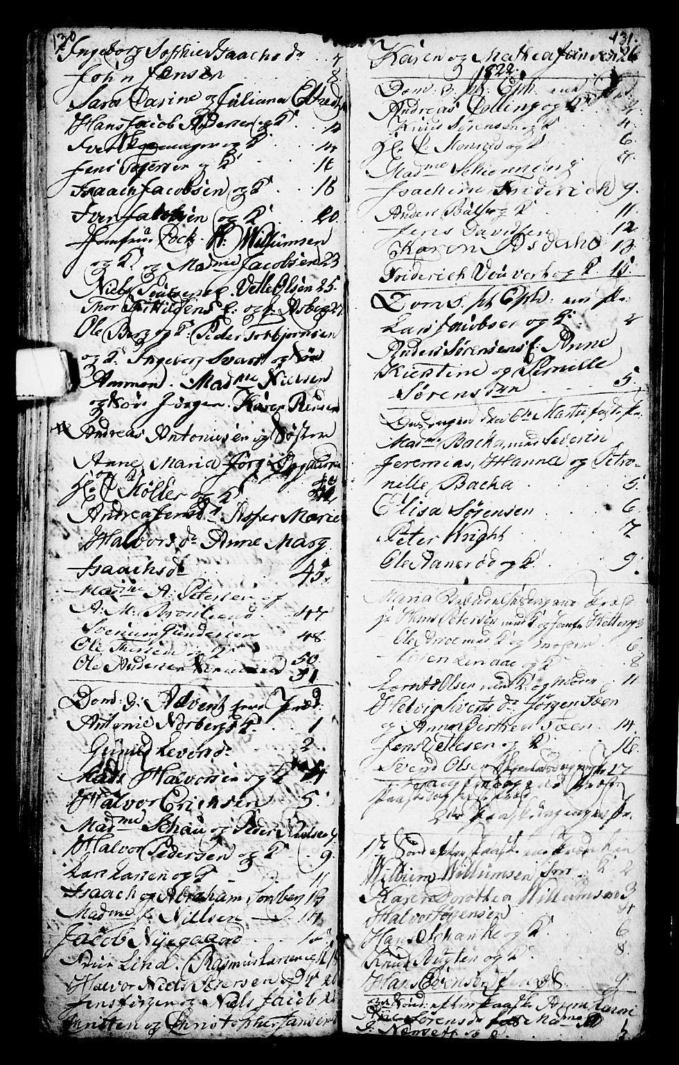 SAKO, Porsgrunn kirkebøker , G/Ga/L0001: Klokkerbok nr. I 1, 1766-1790, s. 130-131