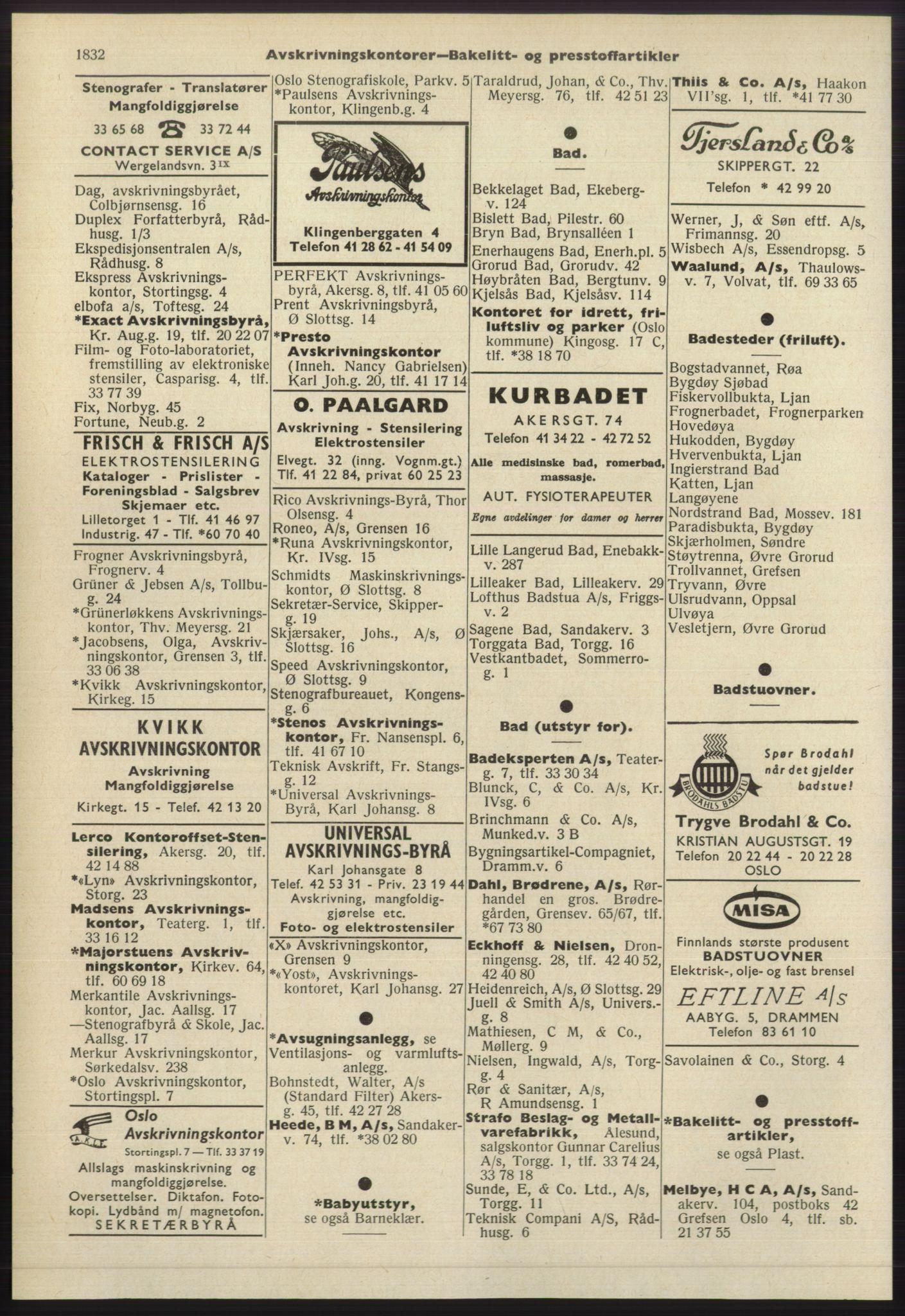 RA, Oslo adressebok (publikasjon)*, 1965-1966, s. 1832