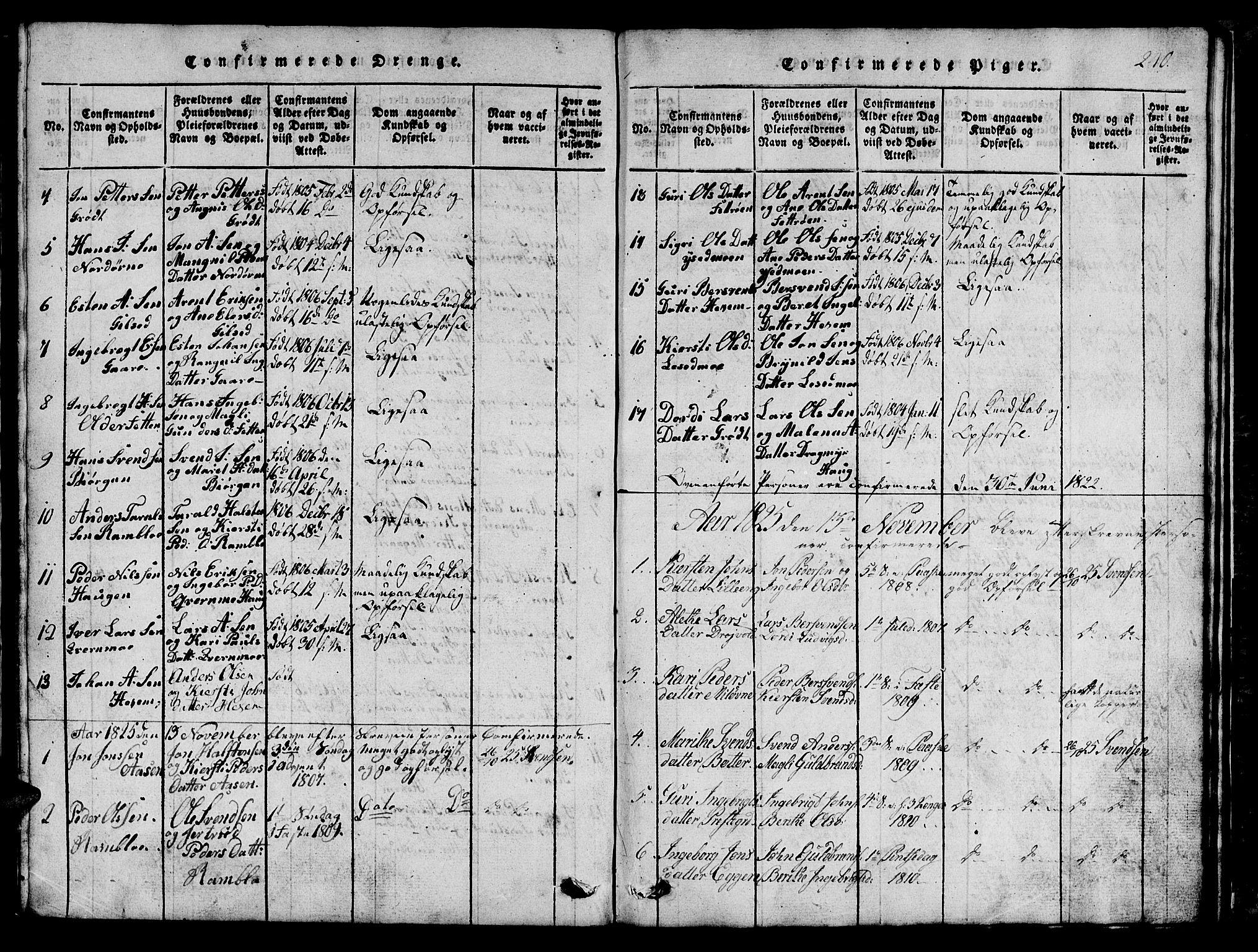 SAT, Ministerialprotokoller, klokkerbøker og fødselsregistre - Sør-Trøndelag, 685/L0976: Klokkerbok nr. 685C01, 1817-1878, s. 240